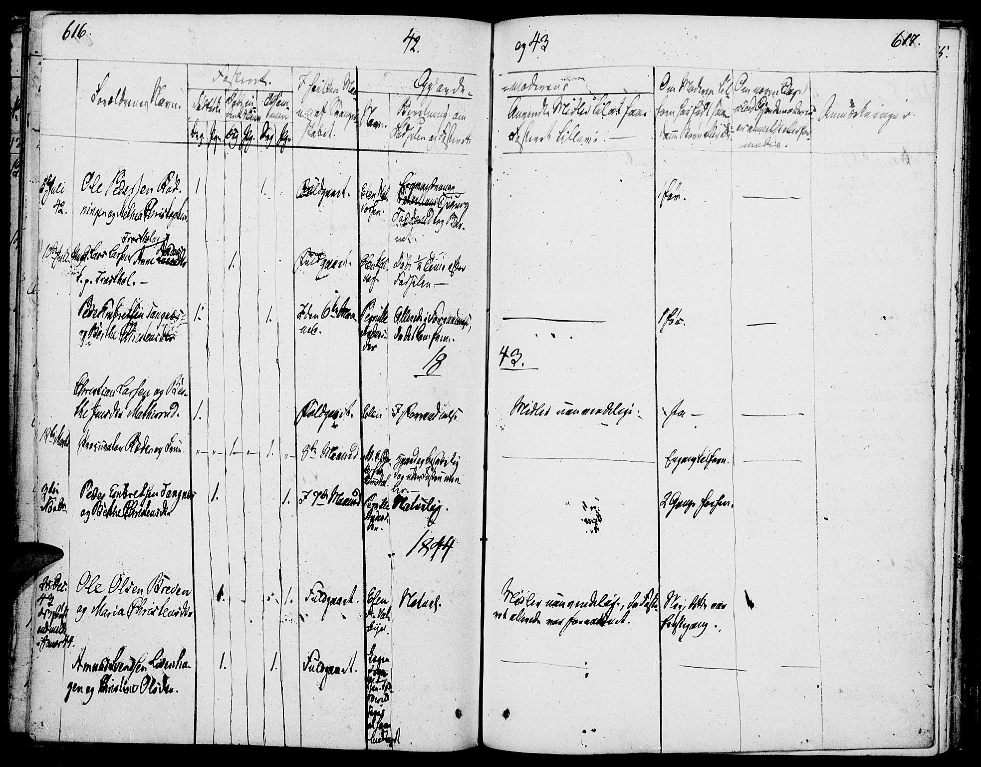 SAH, Løten prestekontor, K/Ka/L0006: Parish register (official) no. 6, 1832-1849, p. 616-617