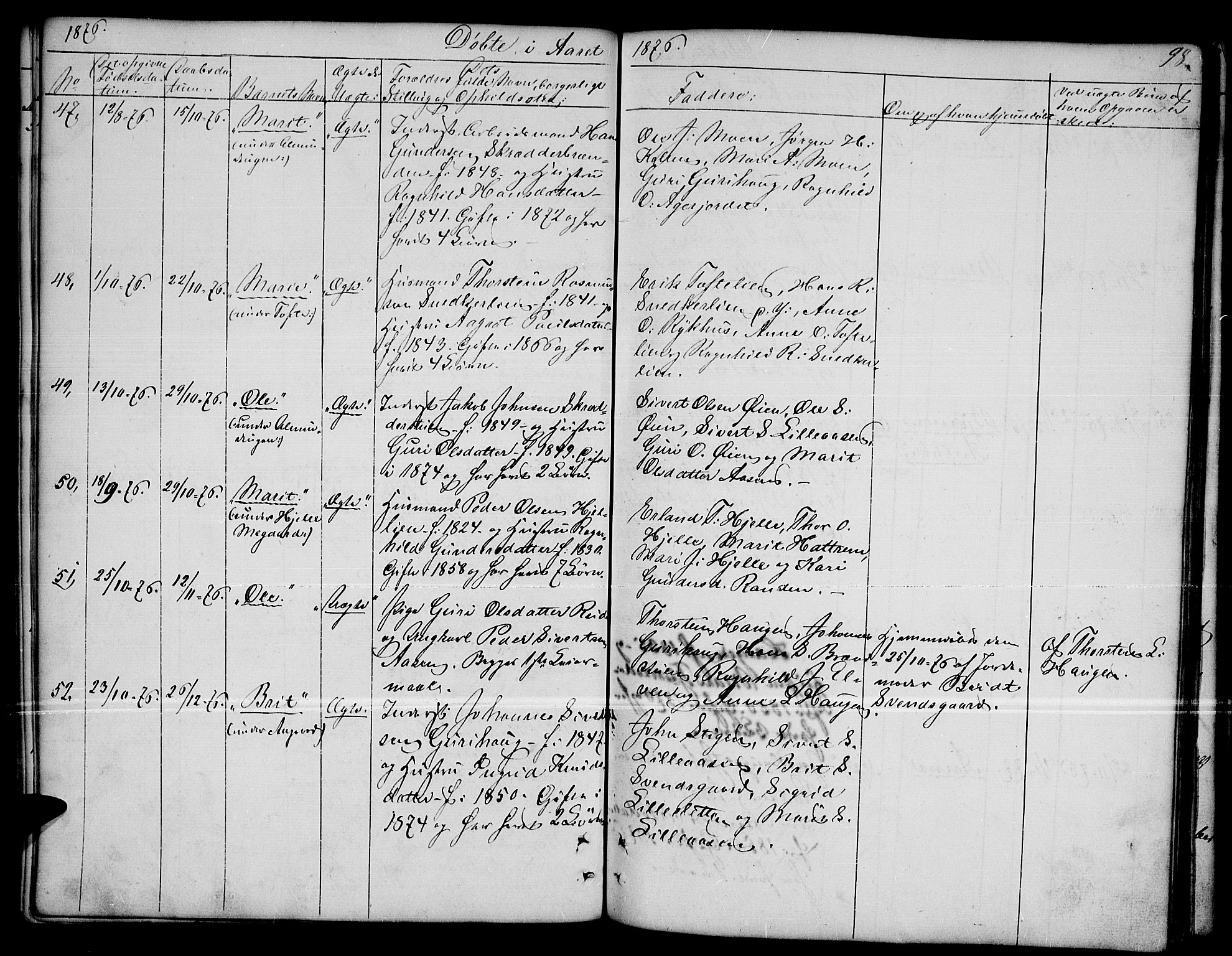 SAH, Dovre prestekontor, Parish register (copy) no. 1, 1862-1880, p. 98