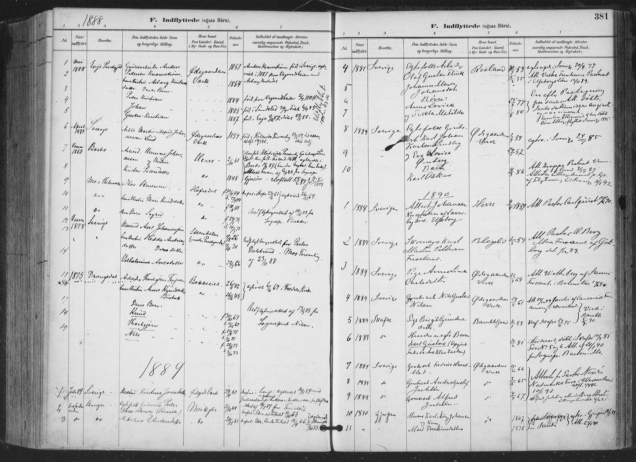 SAKO, Bamble kirkebøker, F/Fa/L0008: Parish register (official) no. I 8, 1888-1900, p. 381