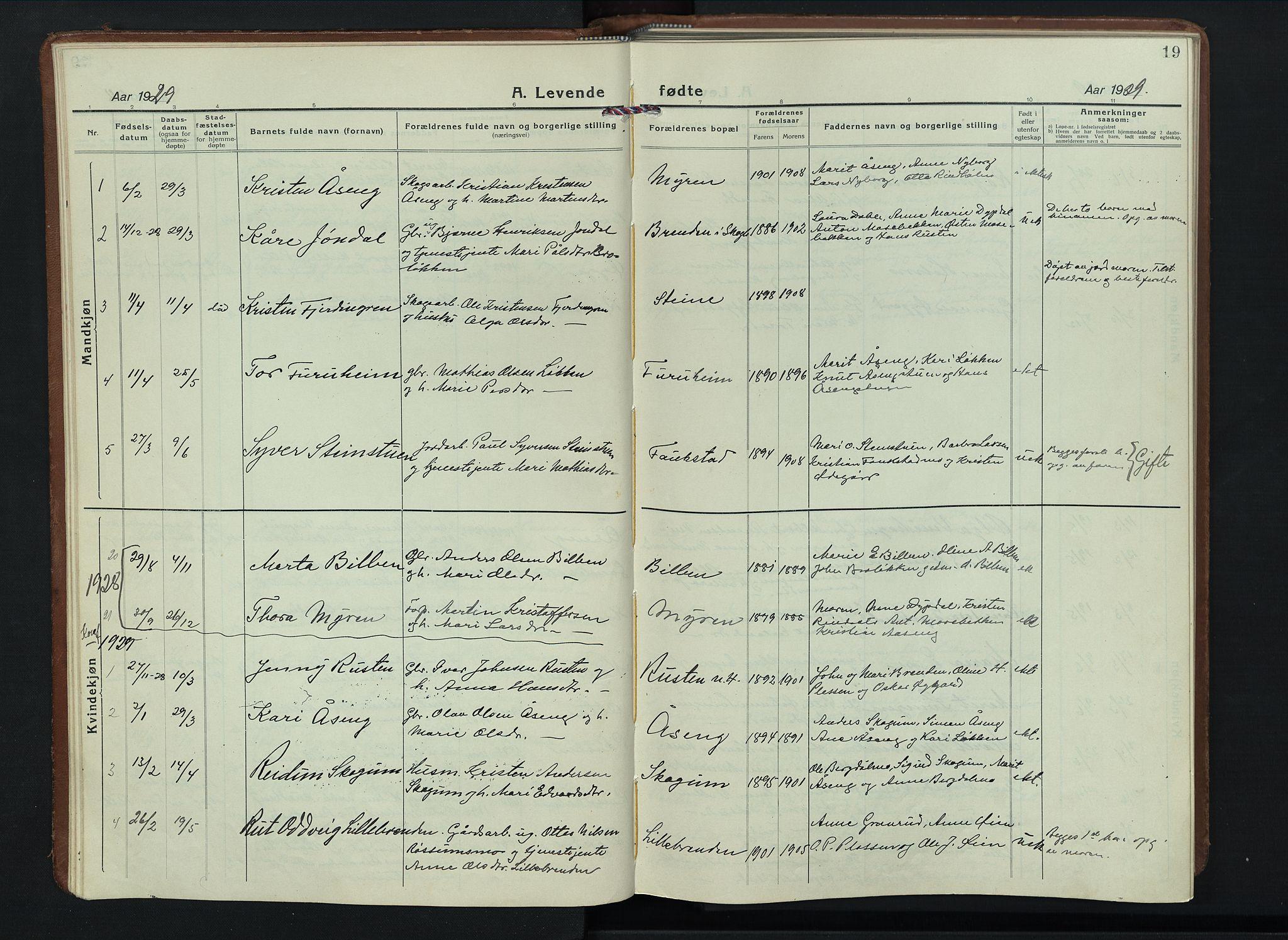 SAH, Sel prestekontor, Parish register (copy) no. 6, 1923-1953, p. 19
