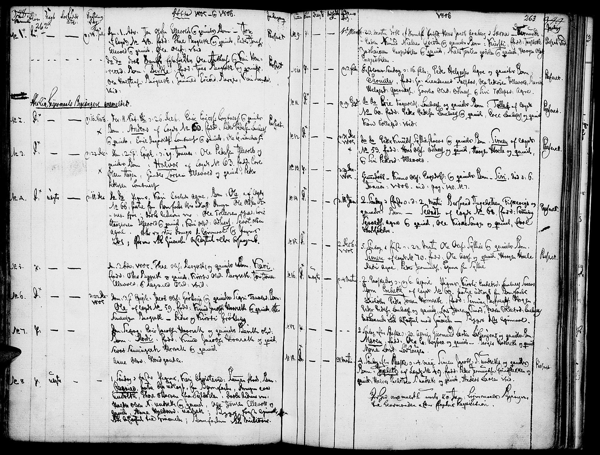 SAH, Rendalen prestekontor, H/Ha/Haa/L0002: Parish register (official) no. 2, 1788-1814, p. 262-263