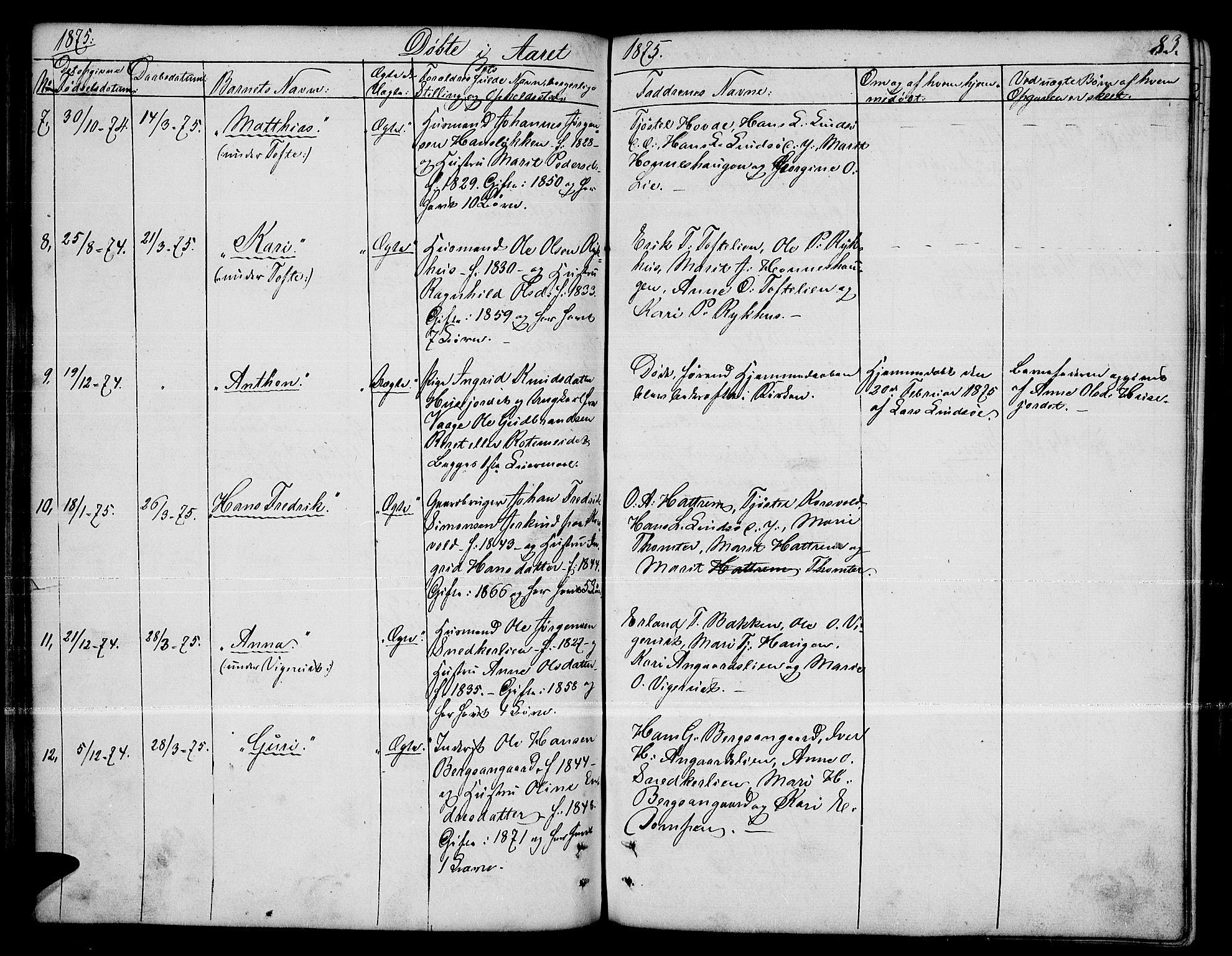 SAH, Dovre prestekontor, Parish register (copy) no. 1, 1862-1880, p. 83