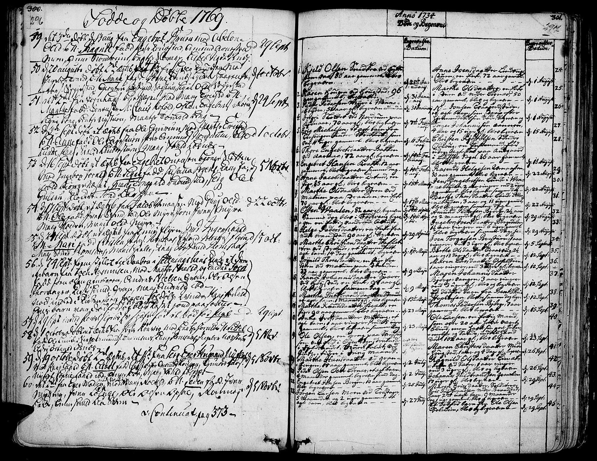 SAH, Ringebu prestekontor, Parish register (official) no. 2, 1734-1780, p. 296-297