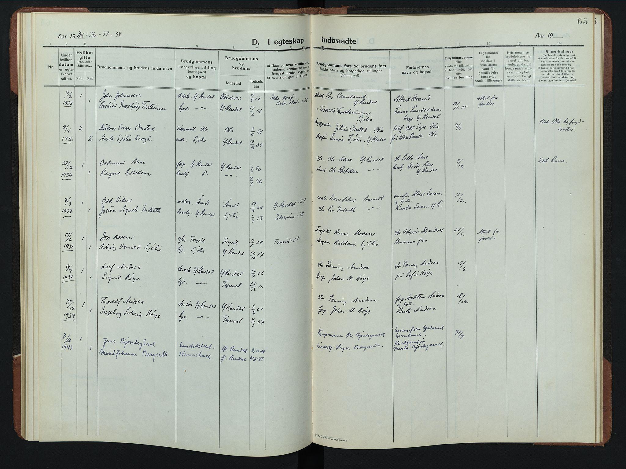 SAH, Rendalen prestekontor, H/Ha/Hab/L0008: Parish register (copy) no. 8, 1914-1948, p. 65