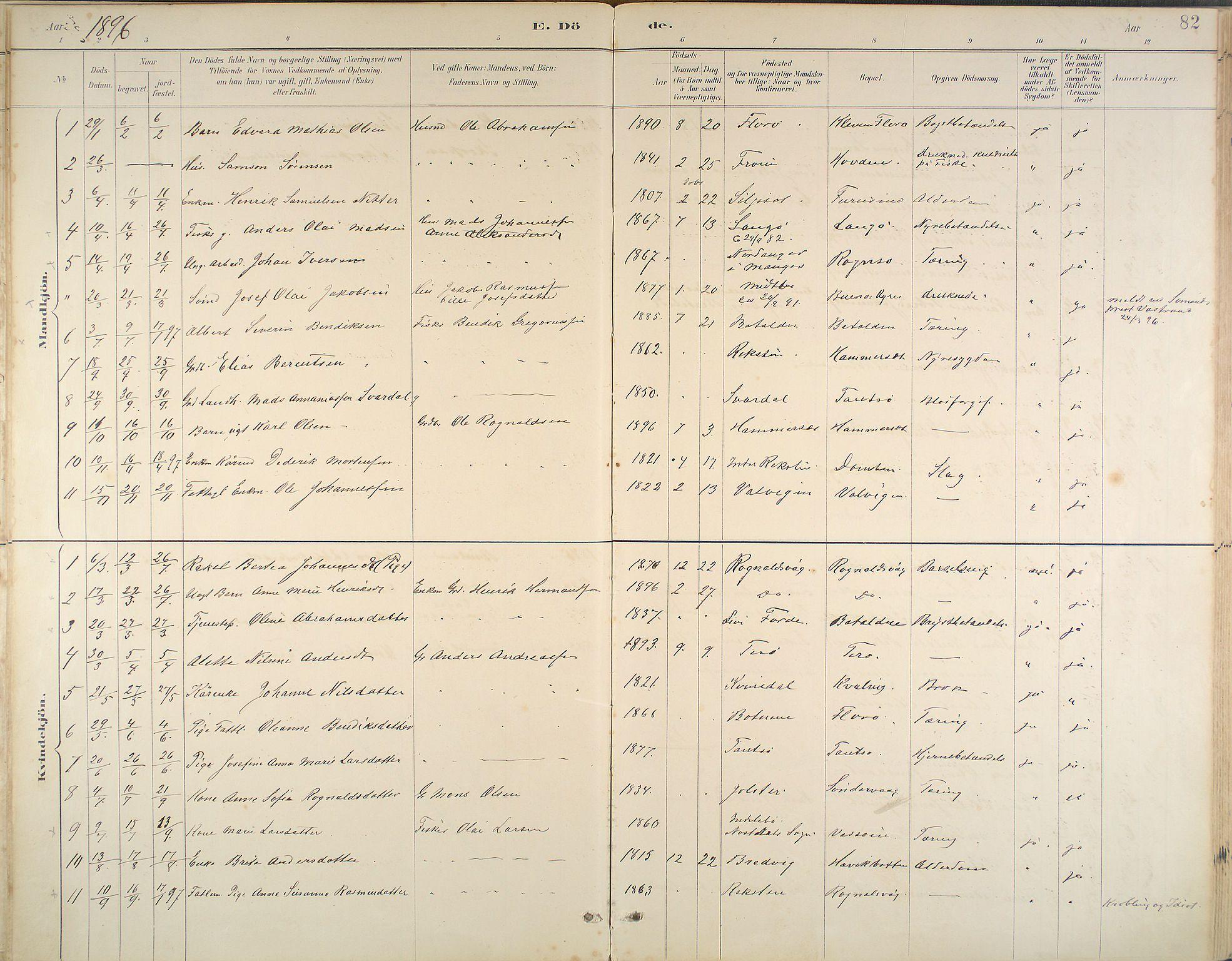Kinn Sokneprestembete, Parish register (official) no. B 3, 1886-1936, p. 82