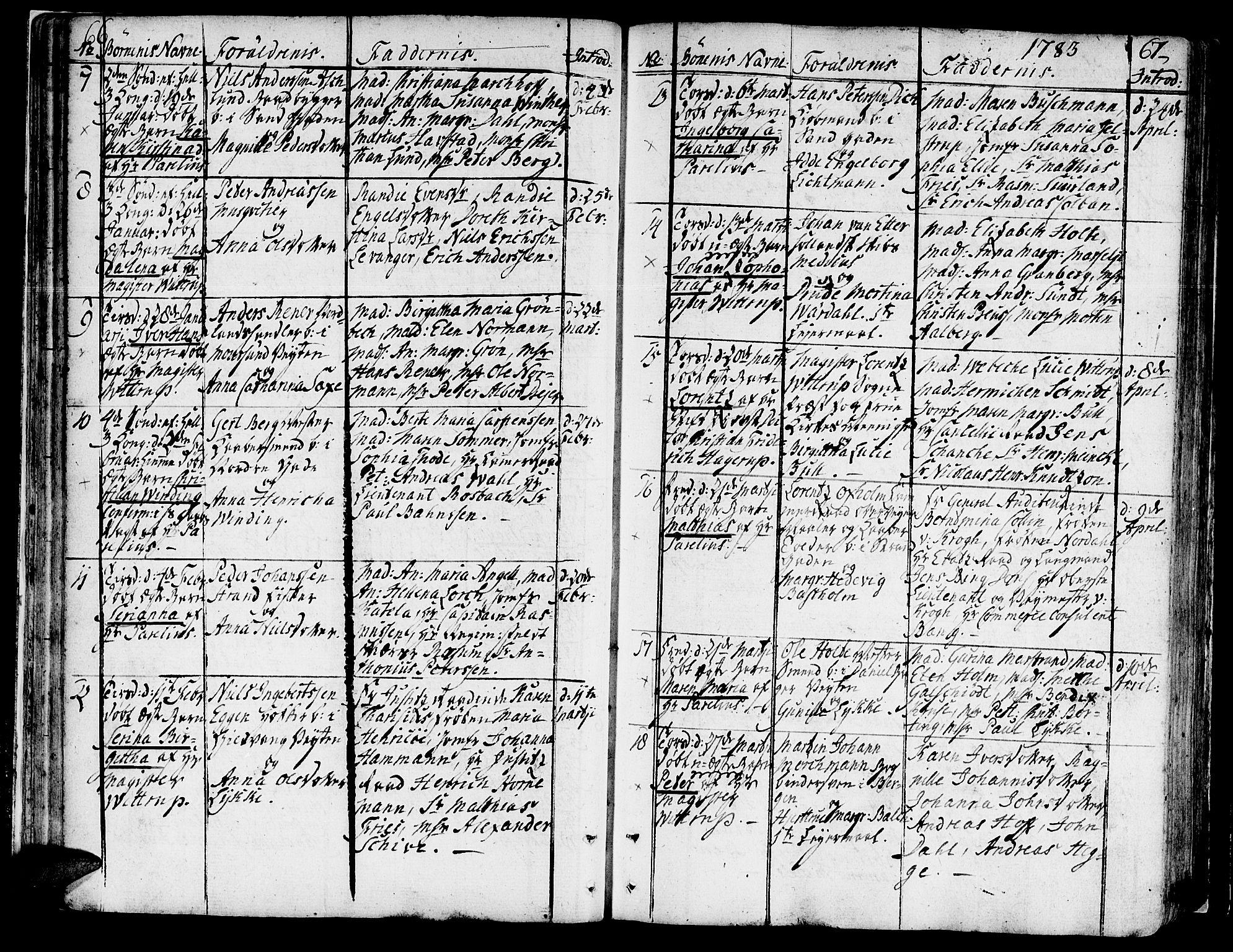 SAT, Ministerialprotokoller, klokkerbøker og fødselsregistre - Sør-Trøndelag, 602/L0104: Parish register (official) no. 602A02, 1774-1814, p. 66-67