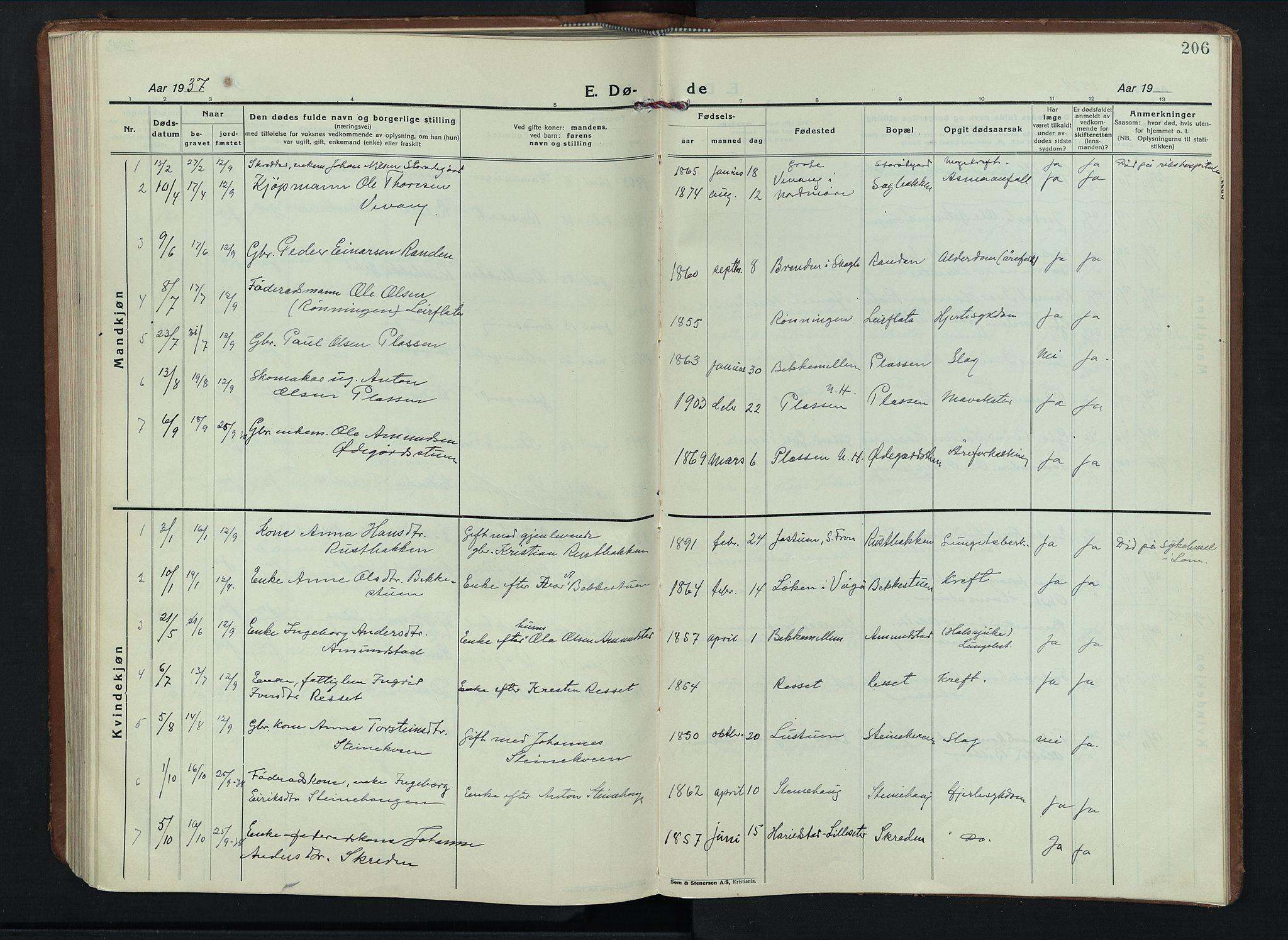 SAH, Sel prestekontor, Parish register (copy) no. 6, 1923-1953, p. 206