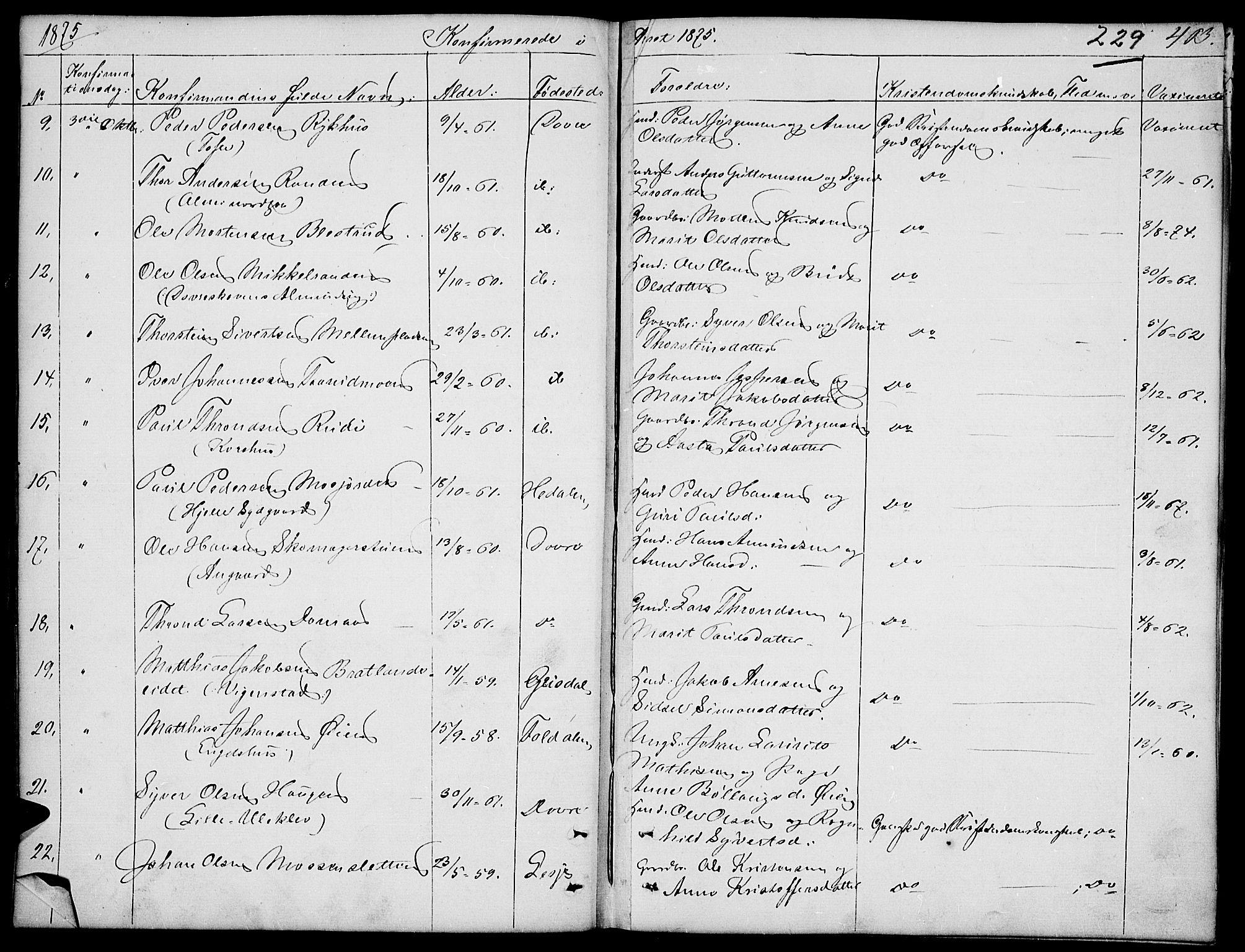 SAH, Dovre prestekontor, Parish register (copy) no. 1, 1862-1880, p. 402