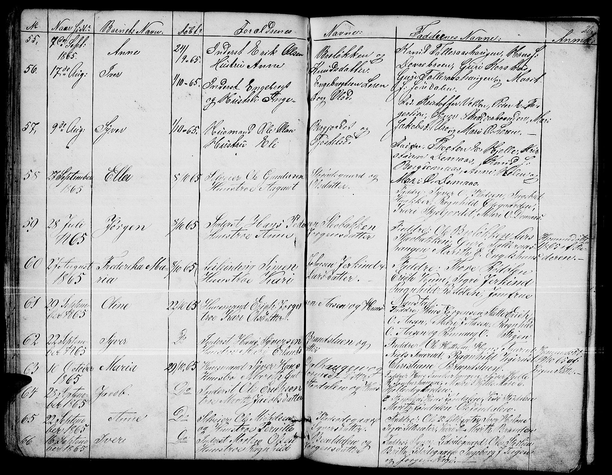 SAH, Dovre prestekontor, Parish register (copy) no. 1, 1862-1880, p. 20