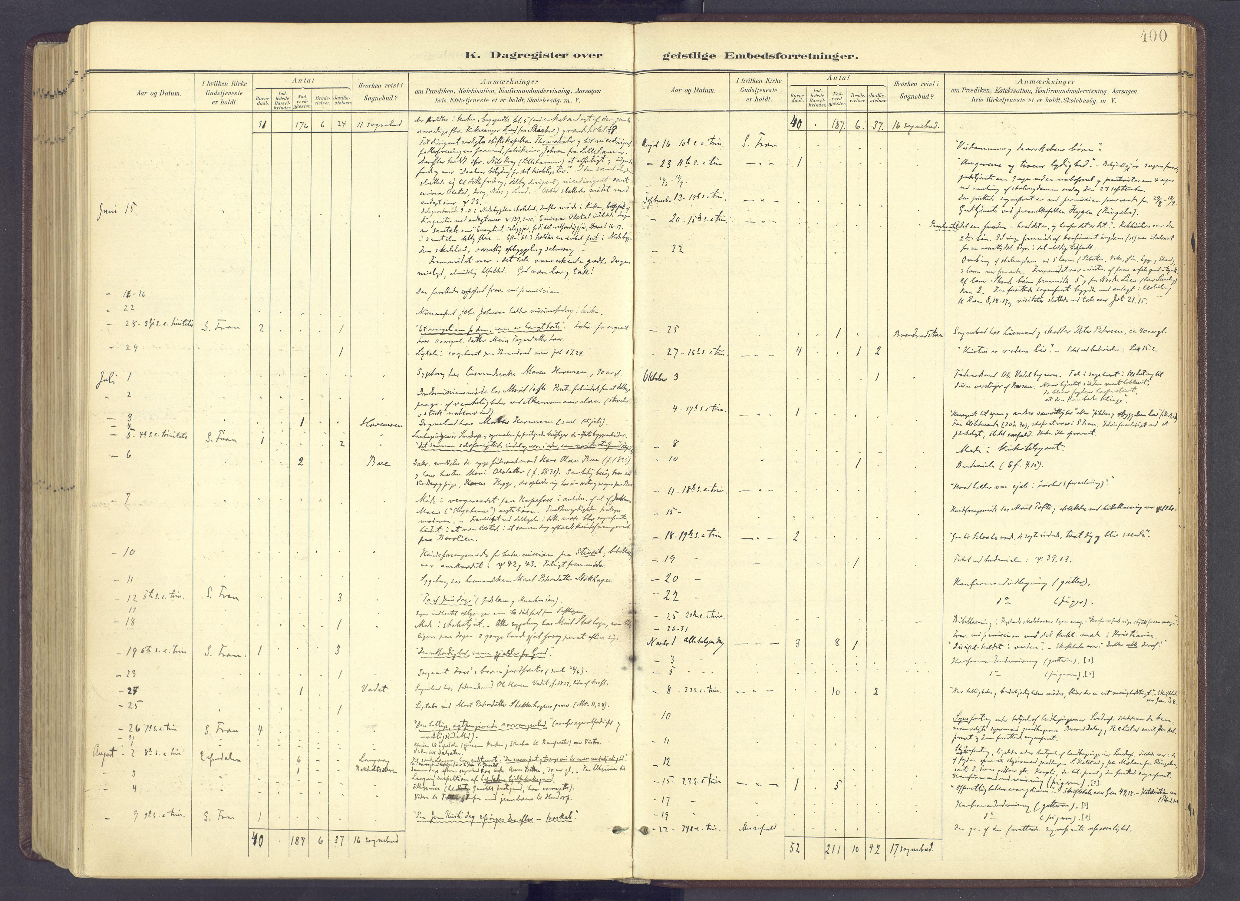 SAH, Sør-Fron prestekontor, H/Ha/Haa/L0004: Parish register (official) no. 4, 1898-1919, p. 400