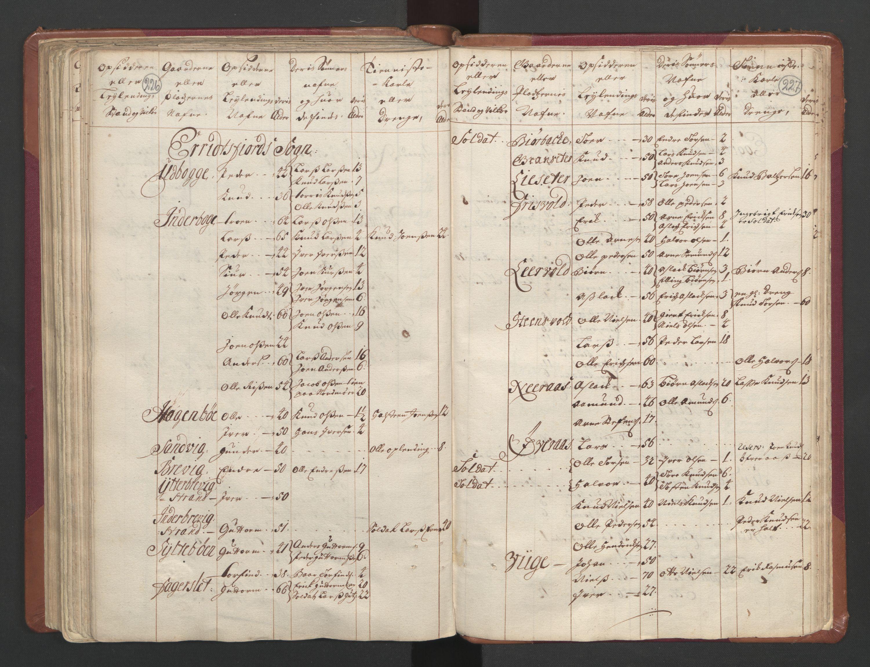 RA, Census (manntall) 1701, no. 11: Nordmøre fogderi and Romsdal fogderi, 1701, p. 226-227