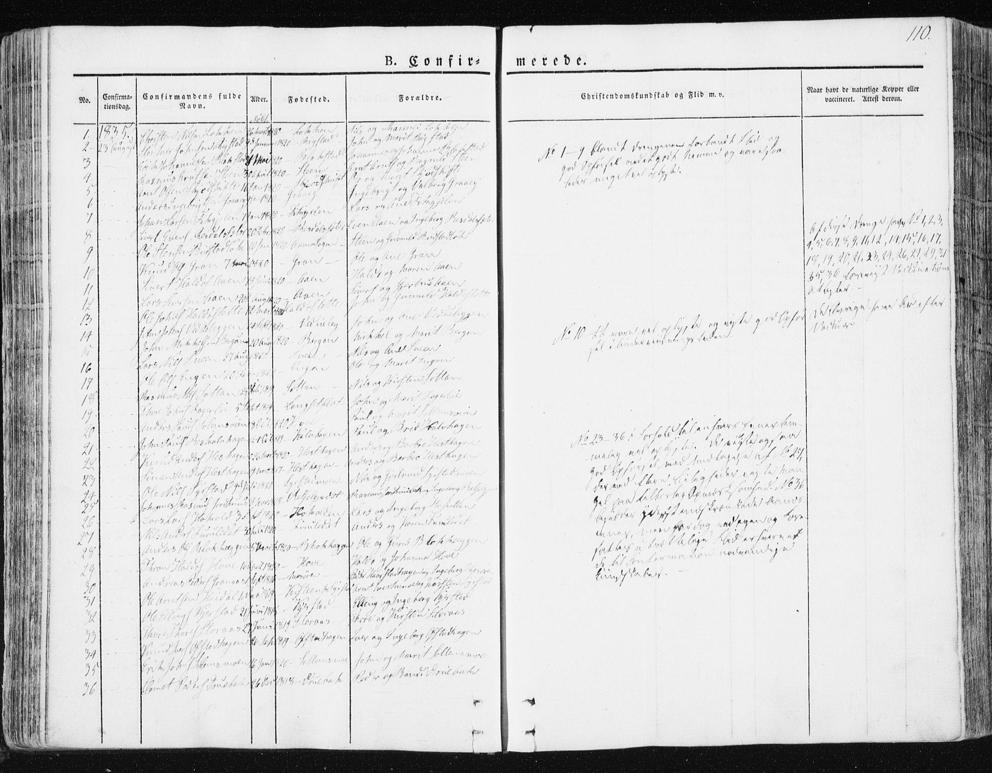 SAT, Ministerialprotokoller, klokkerbøker og fødselsregistre - Sør-Trøndelag, 672/L0855: Parish register (official) no. 672A07, 1829-1860, p. 110