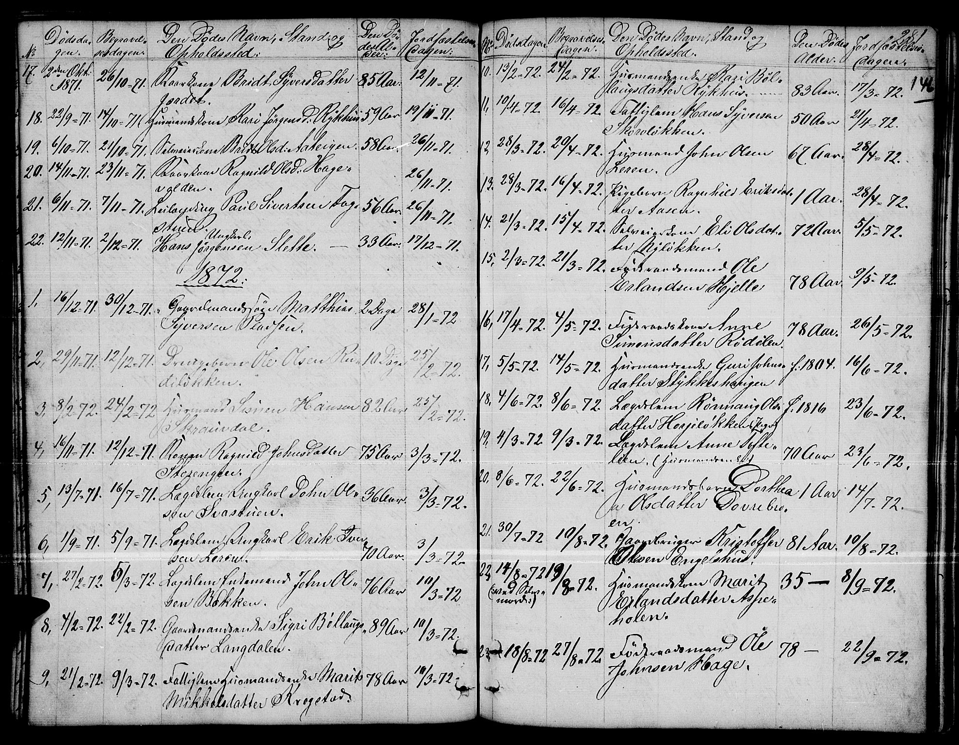 SAH, Dovre prestekontor, Parish register (copy) no. 1, 1862-1880, p. 281