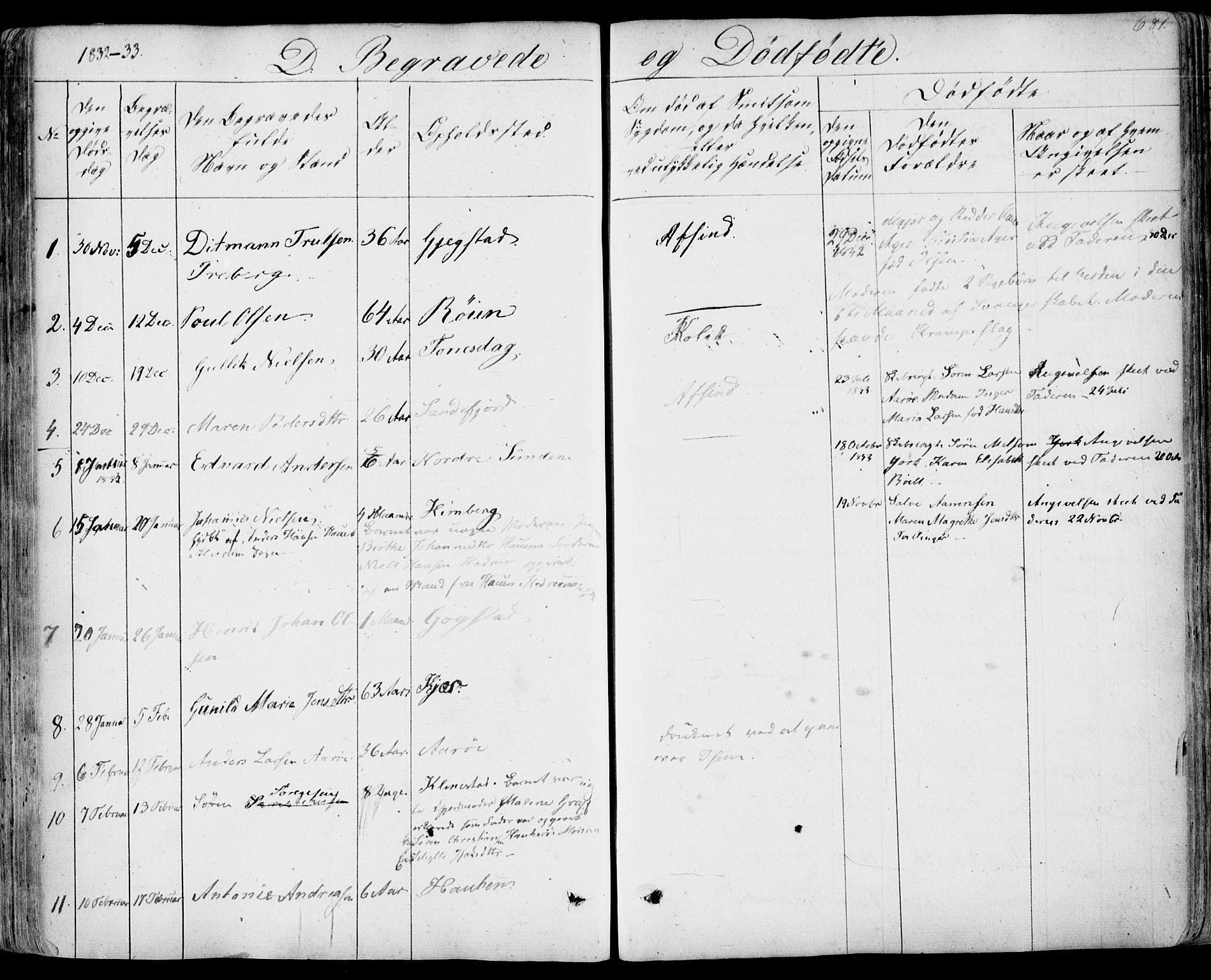 SAKO, Sandar kirkebøker, F/Fa/L0005: Parish register (official) no. 5, 1832-1847, p. 680-681
