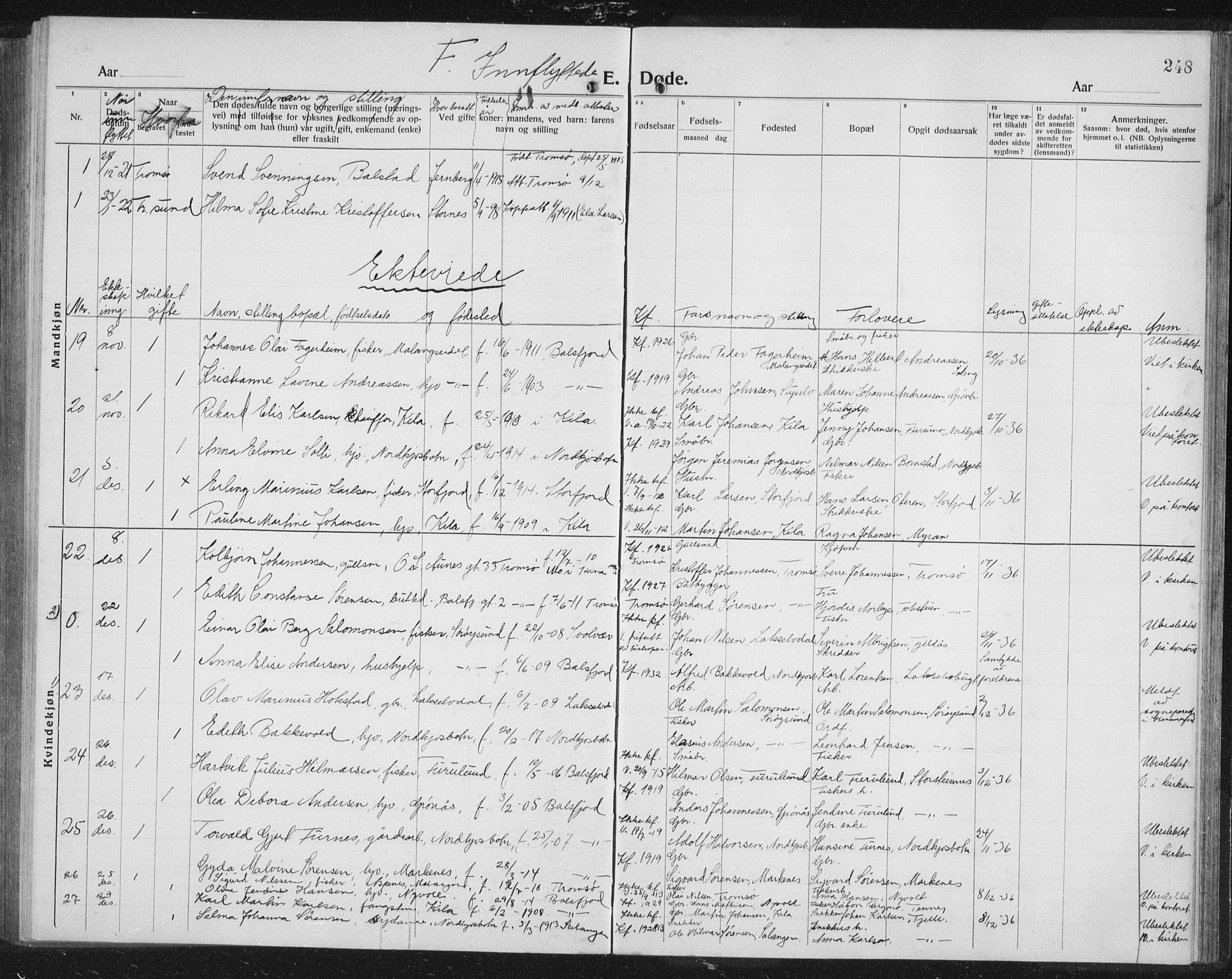 SATØ, Balsfjord sokneprestembete, G/Ga/L0010klokker: Parish register (copy) no. 10, 1921-1936, p. 248