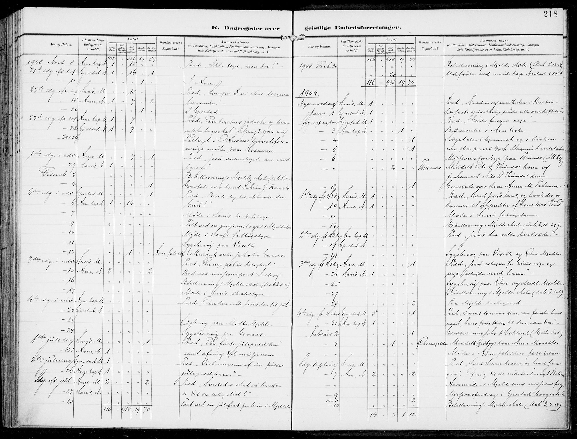 SAB, Haus Sokneprestembete, H/Haa: Parish register (official) no. B  2, 1899-1912, p. 218