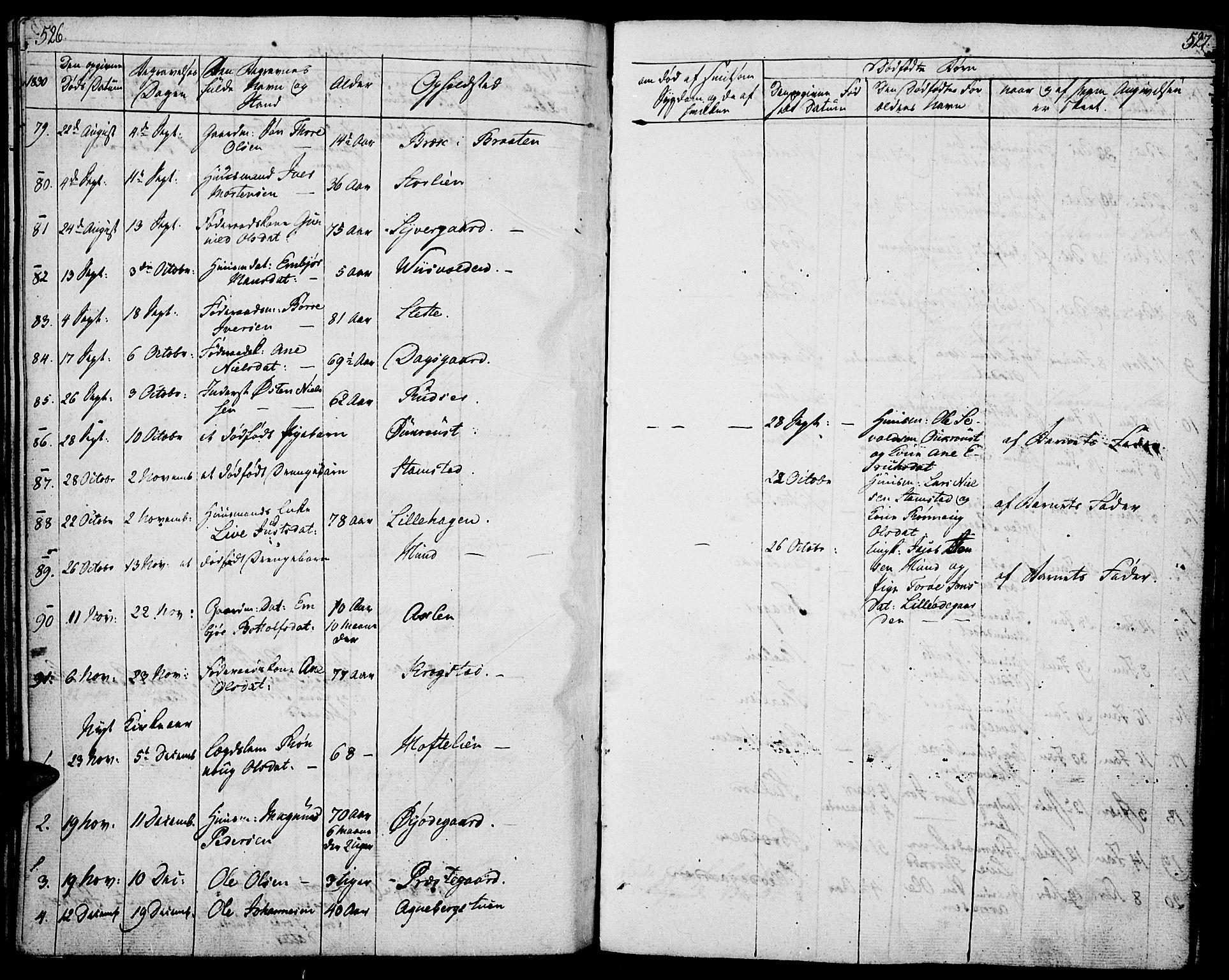 SAH, Lom prestekontor, K/L0005: Parish register (official) no. 5, 1825-1837, p. 526-527