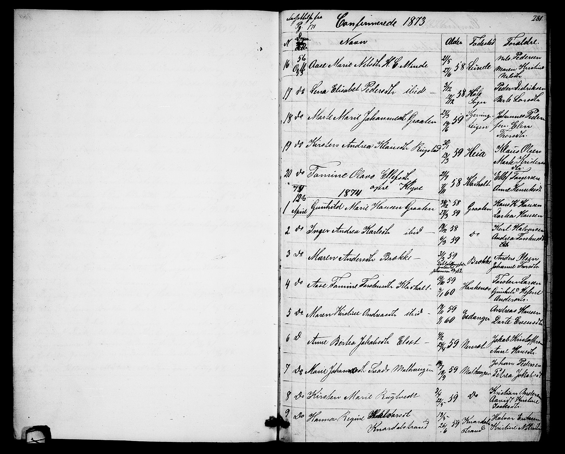 SAKO, Solum kirkebøker, G/Ga/L0004: Parish register (copy) no. I 4, 1859-1876, p. 281