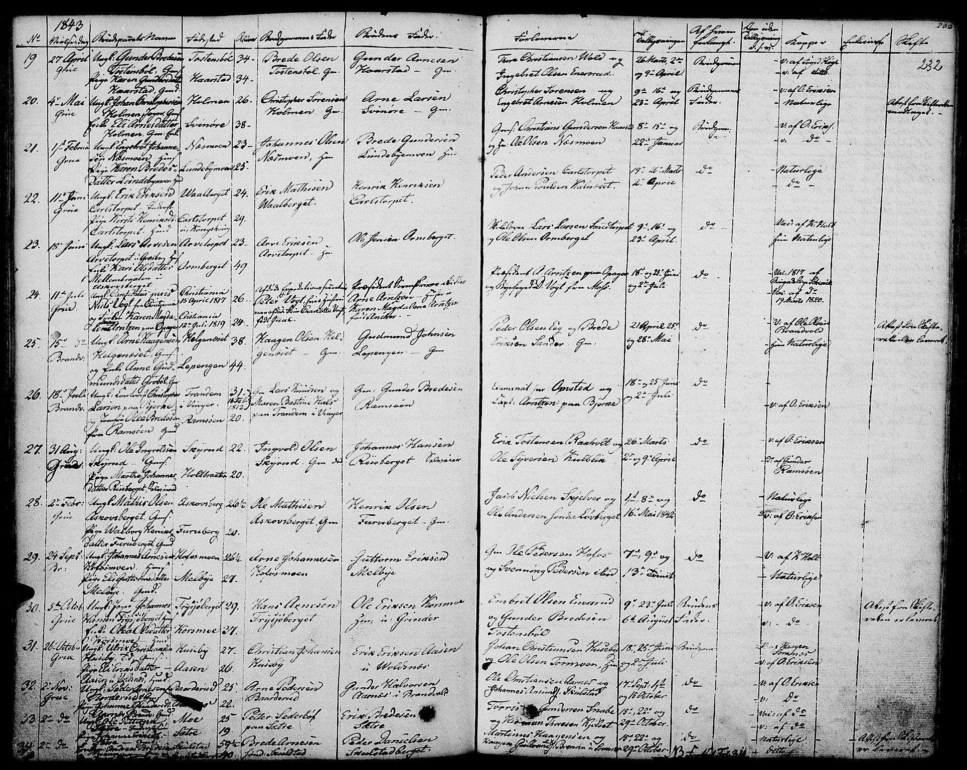 SAH, Grue prestekontor, Parish register (official) no. 7, 1830-1847, p. 232
