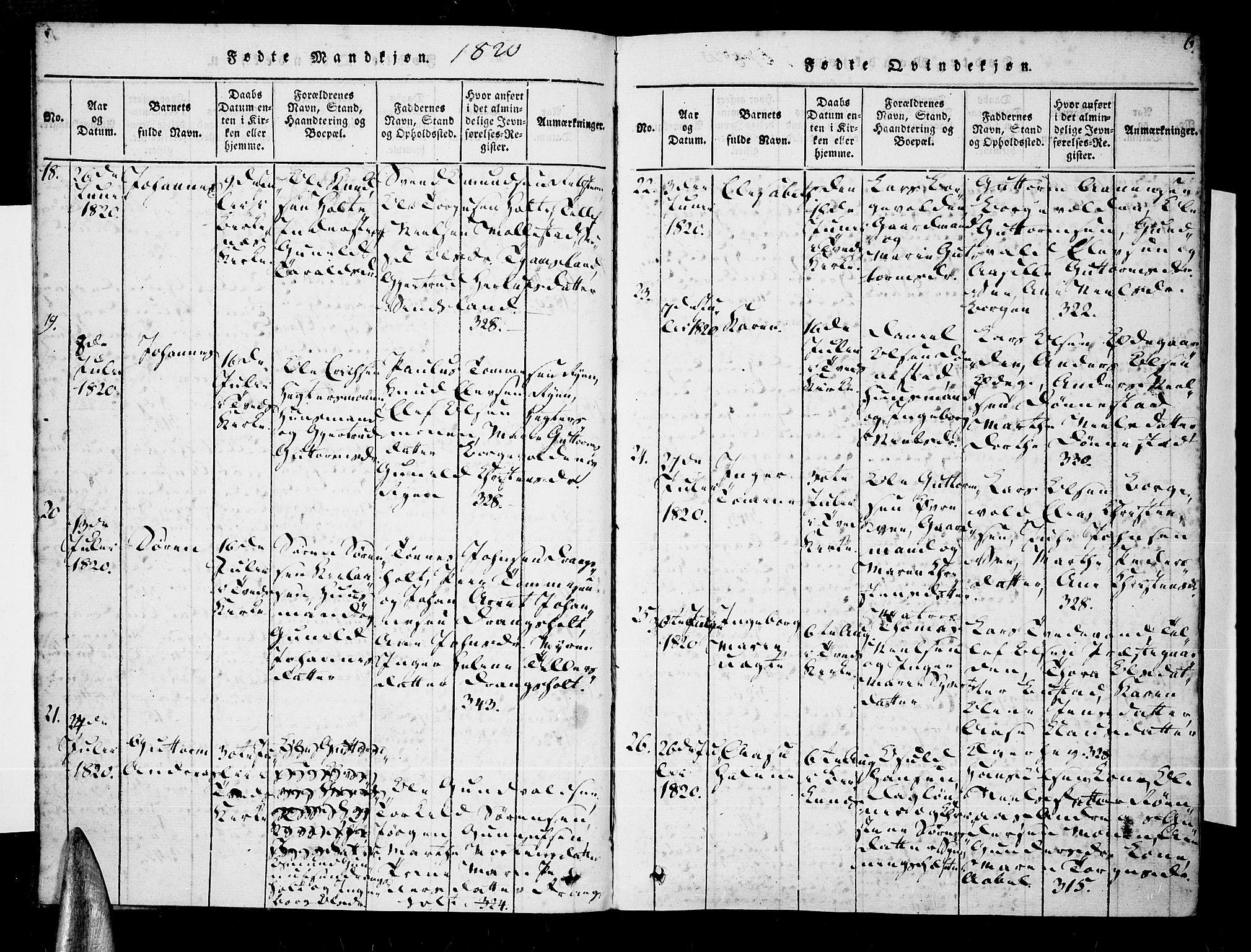 SAK, Tveit sokneprestkontor, F/Fa/L0002: Parish register (official) no. A 2, 1820-1830, p. 6
