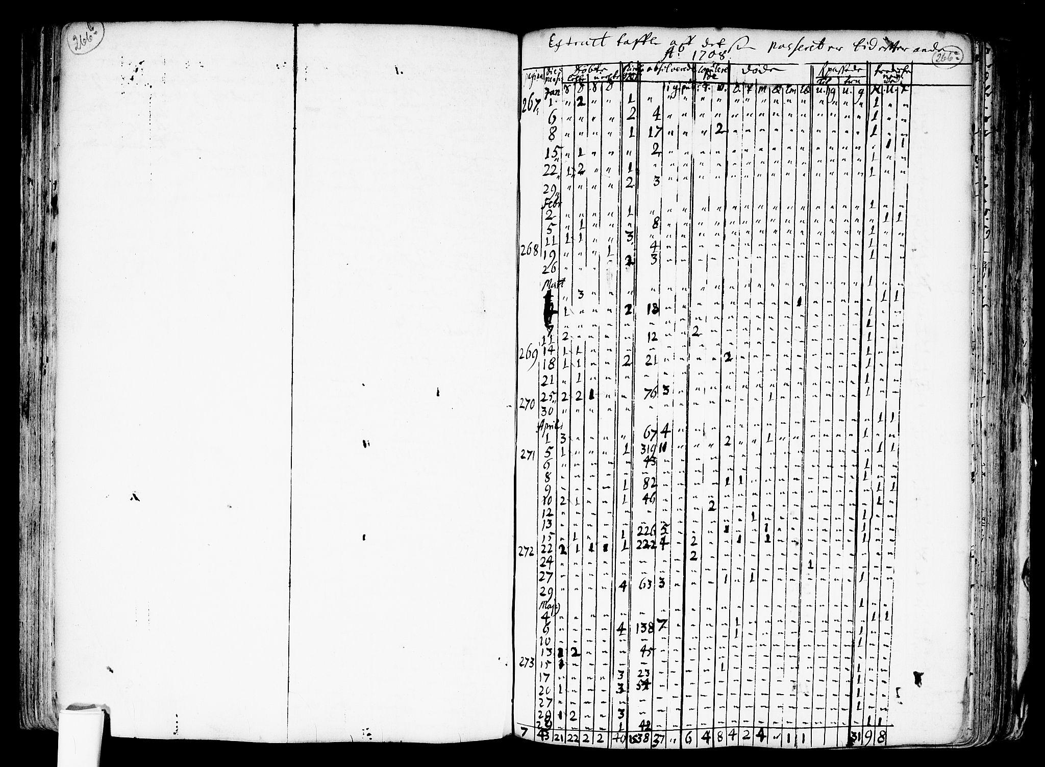 SAO, Nes prestekontor Kirkebøker, F/Fa/L0001: Parish register (official) no. I 1, 1689-1716, p. 266c