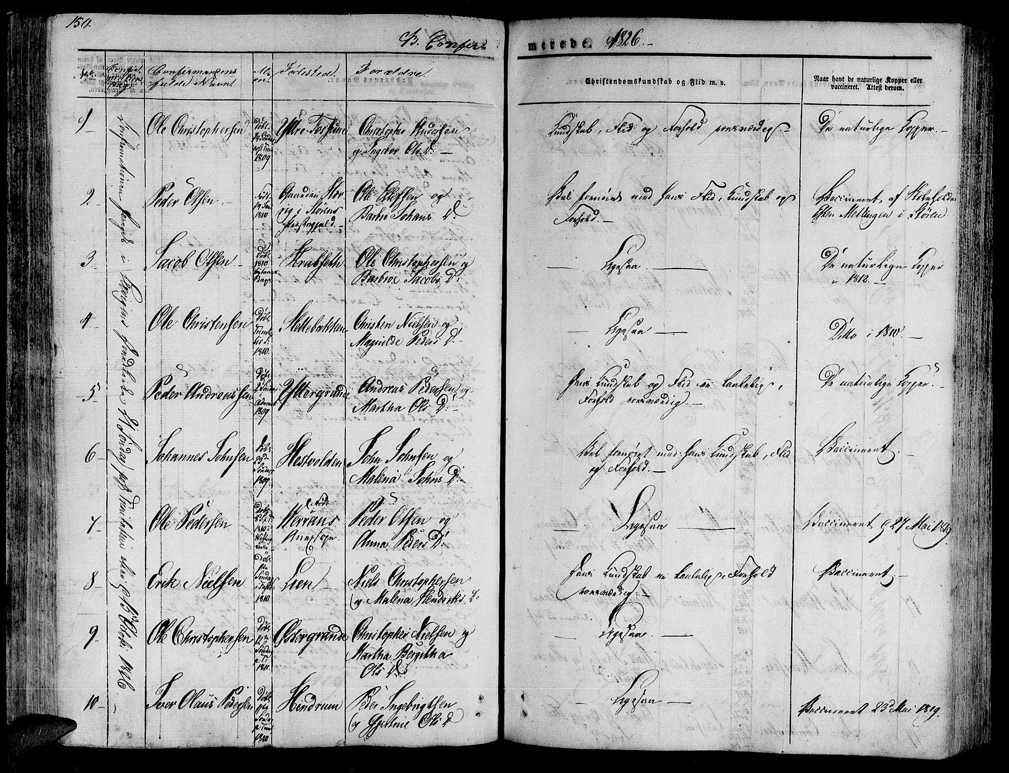 SAT, Ministerialprotokoller, klokkerbøker og fødselsregistre - Nord-Trøndelag, 701/L0006: Parish register (official) no. 701A06, 1825-1841, p. 150