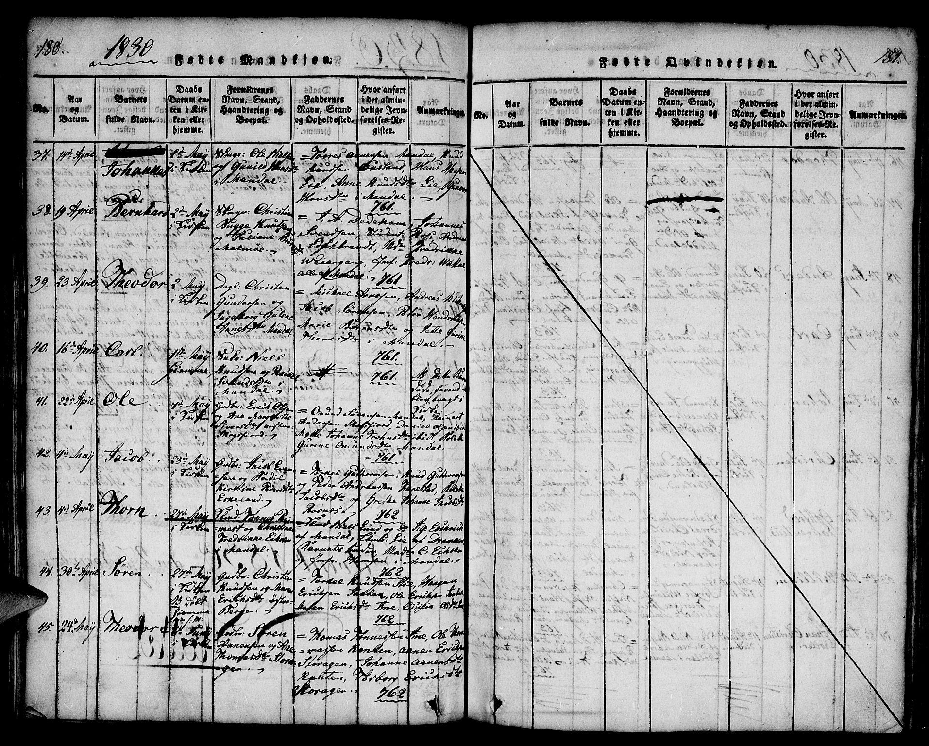 SAK, Mandal sokneprestkontor, F/Fa/Faa/L0010: Parish register (official) no. A 10, 1817-1830, p. 180-181