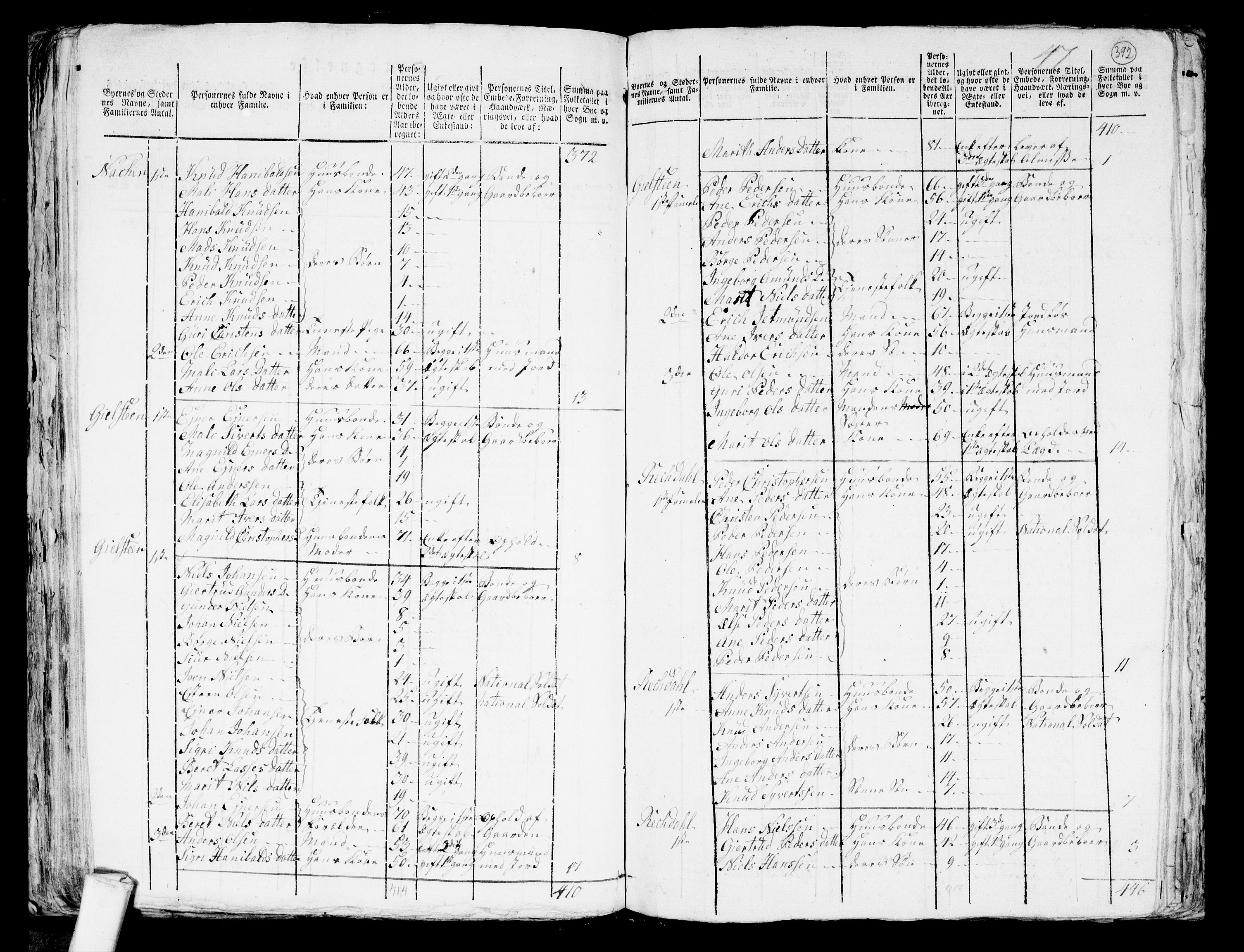 RA, 1801 census for 1541P Veøy, 1801, p. 391b-392a