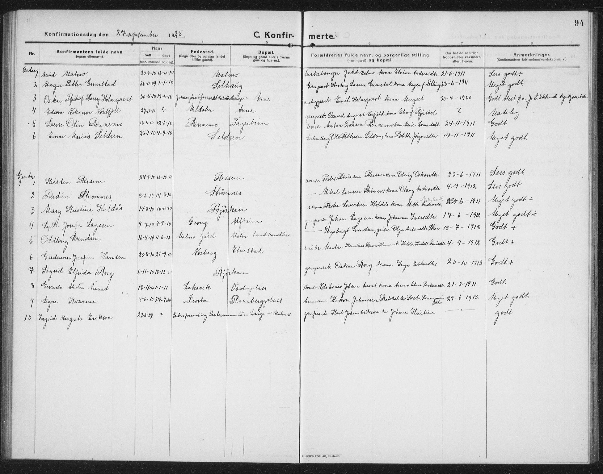 SAT, Ministerialprotokoller, klokkerbøker og fødselsregistre - Nord-Trøndelag, 745/L0434: Parish register (copy) no. 745C03, 1914-1937, p. 94