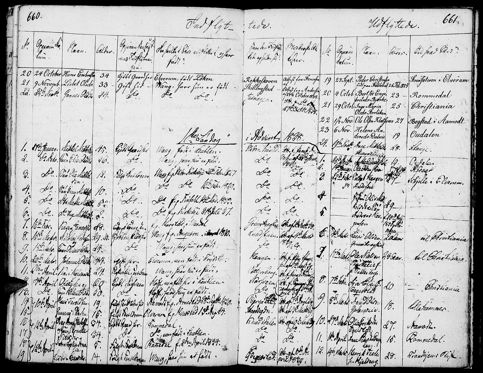 SAH, Løten prestekontor, K/Ka/L0006: Parish register (official) no. 6, 1832-1849, p. 660-661
