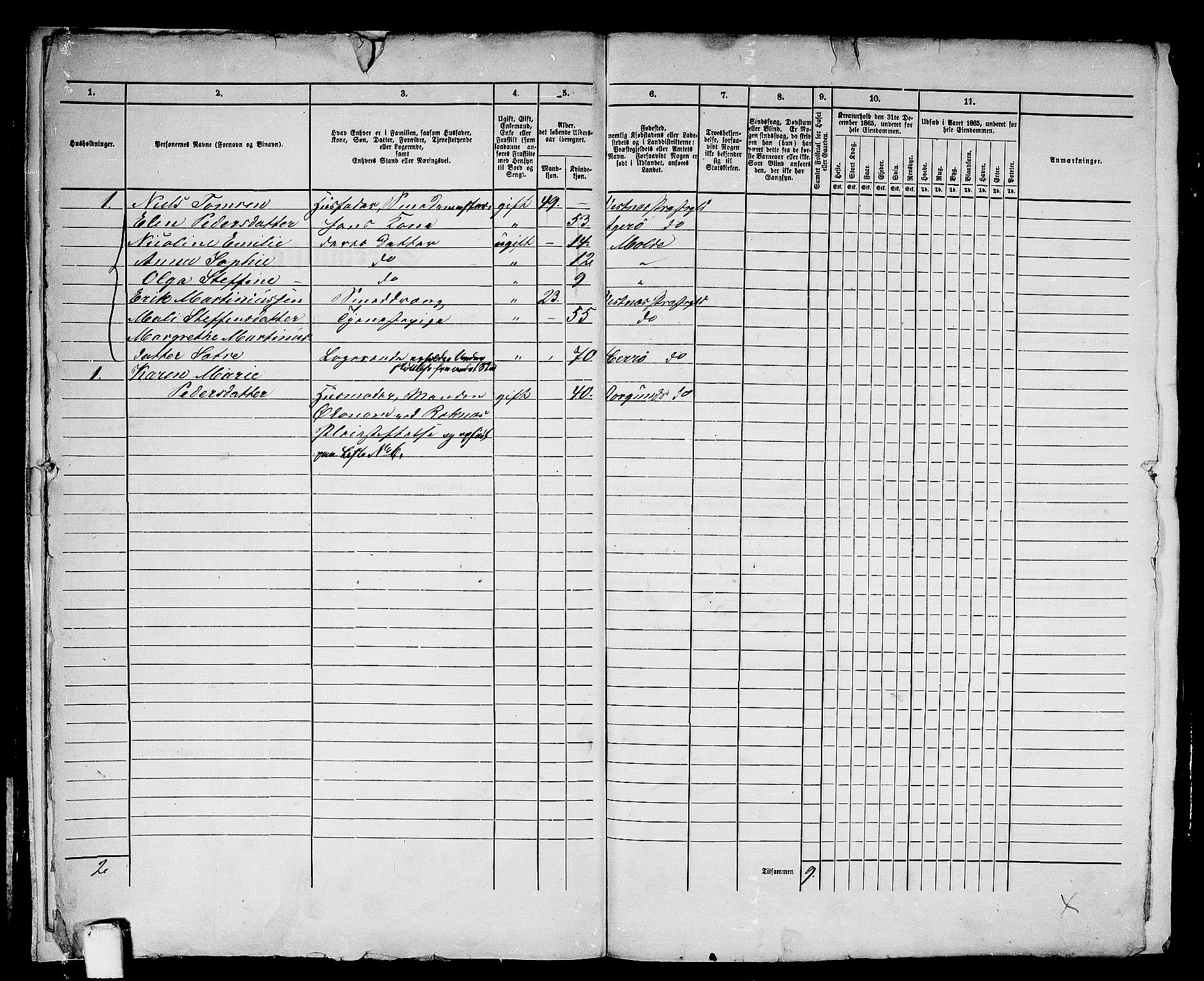 RA, 1865 census for Molde, 1865, p. 9