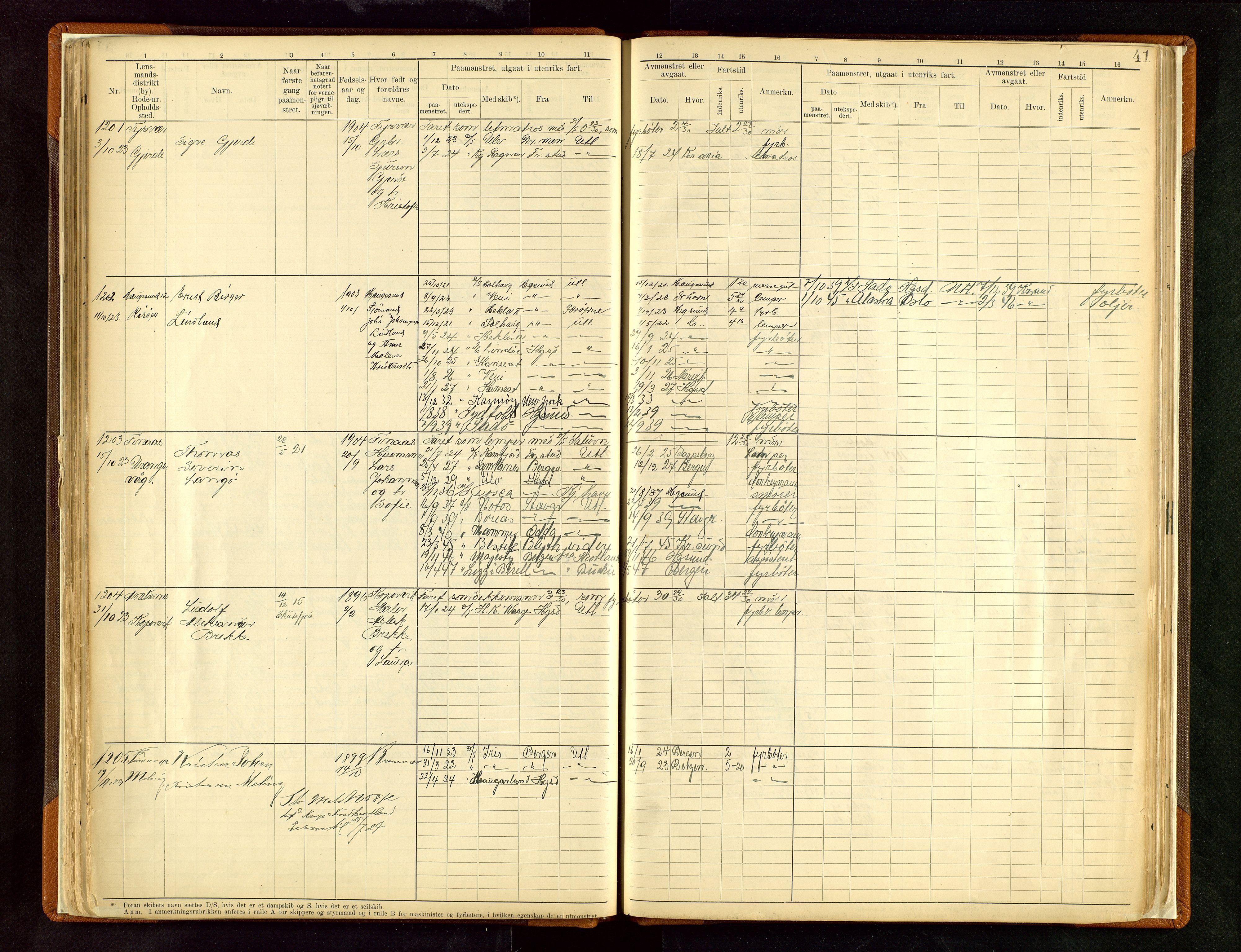 SAST, Haugesund sjømannskontor, F/Fb/Fbb/L0014: Sjøfartsrulle B Haugesund krets nr. 1001-1475, 1912-1948, p. 41