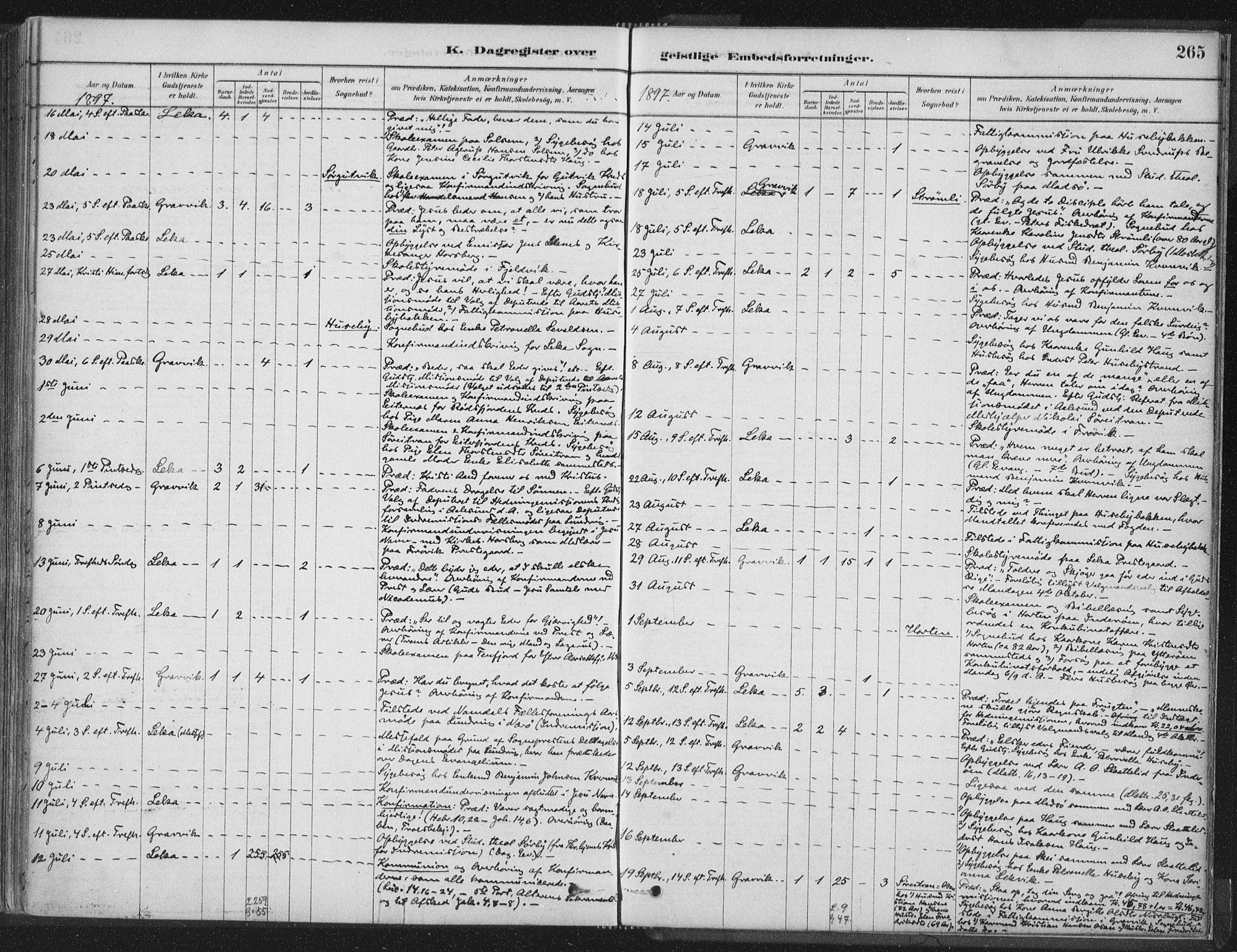 SAT, Ministerialprotokoller, klokkerbøker og fødselsregistre - Nord-Trøndelag, 788/L0697: Parish register (official) no. 788A04, 1878-1902, p. 265