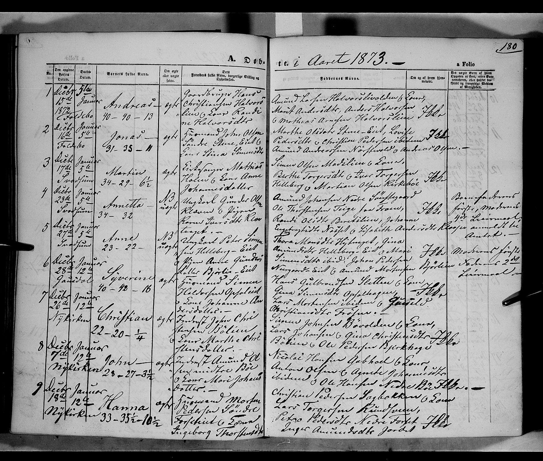 SAH, Gausdal prestekontor, Parish register (official) no. 9, 1862-1873, p. 180