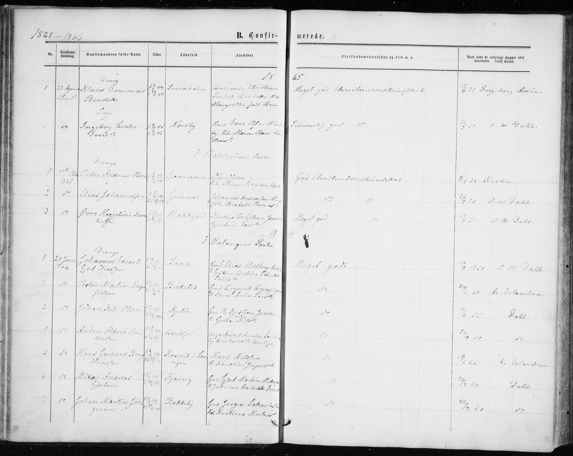SATØ, Balsfjord sokneprestembete, Parish register (official) no. 1, 1858-1870