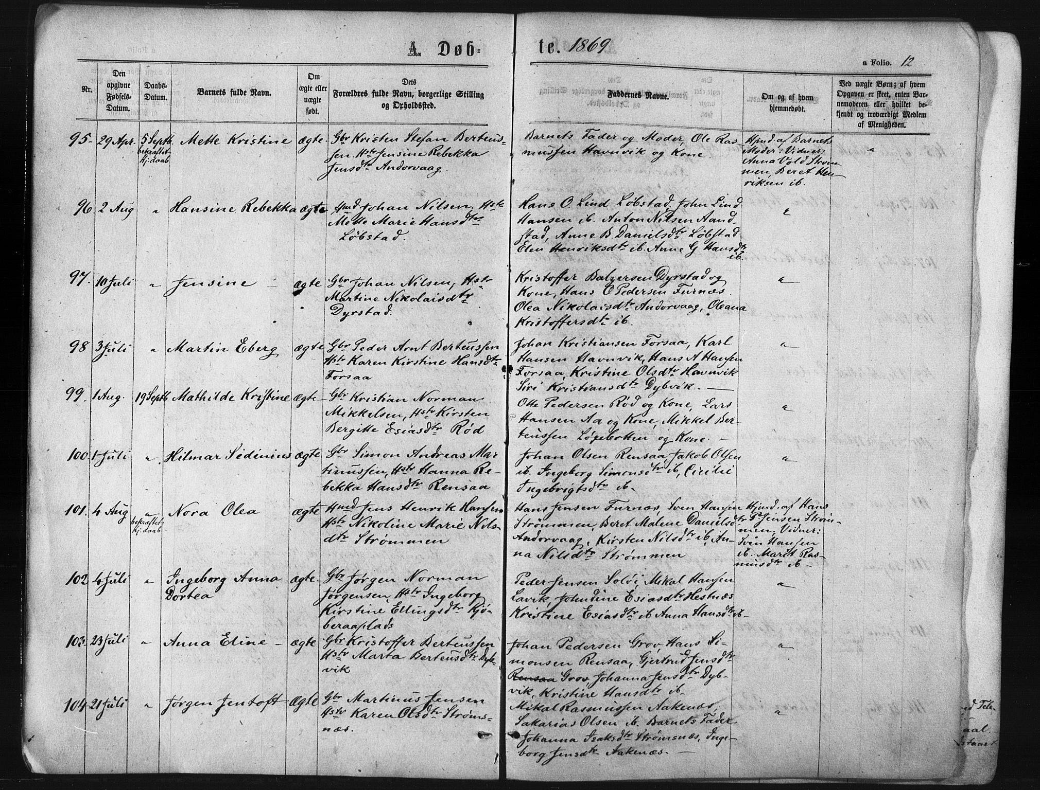 SATØ, Ibestad sokneprestembete, Parish register (official) no. 10, 1869-1879, p. 12