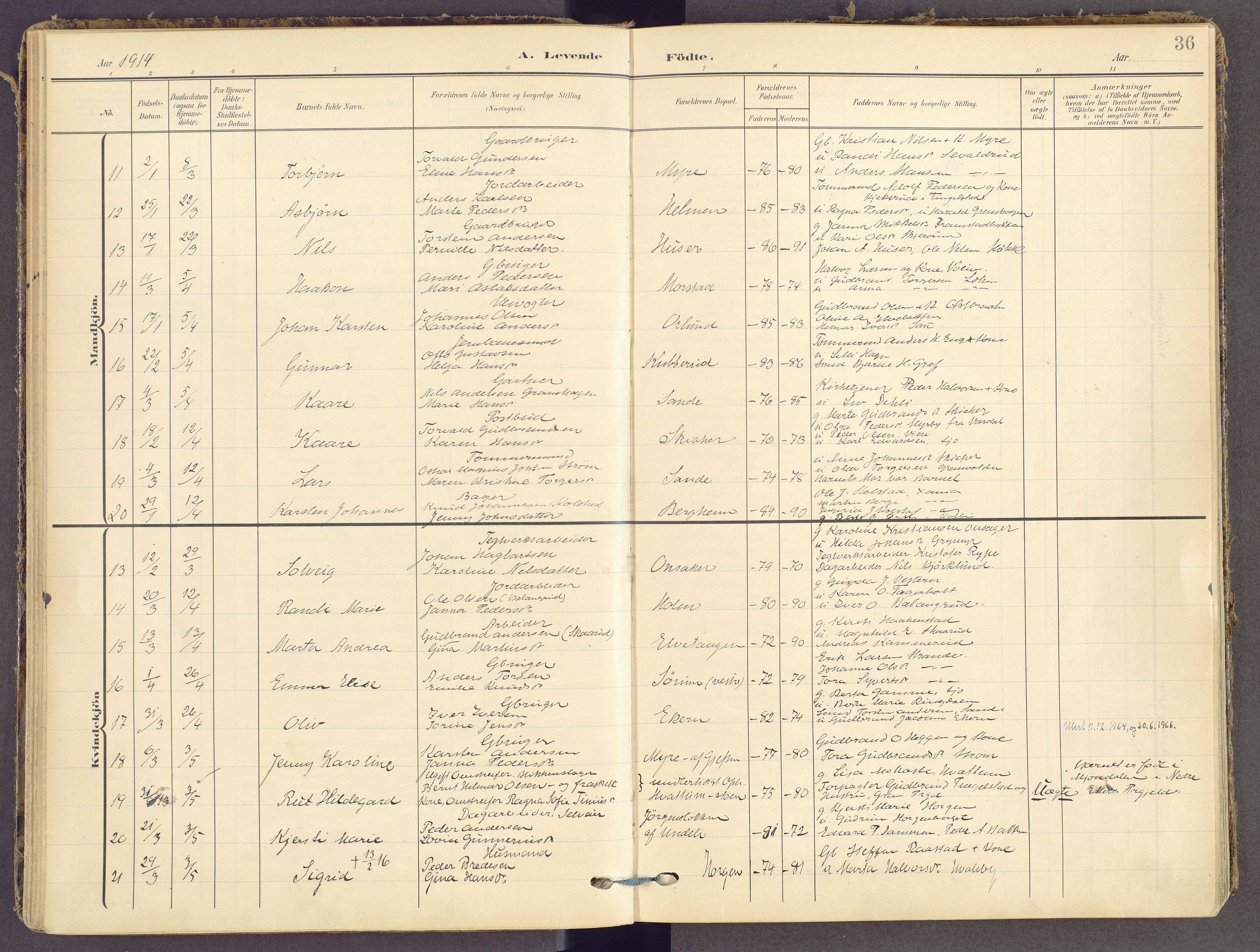SAH, Gran prestekontor, Parish register (official) no. 21, 1908-1932, p. 36