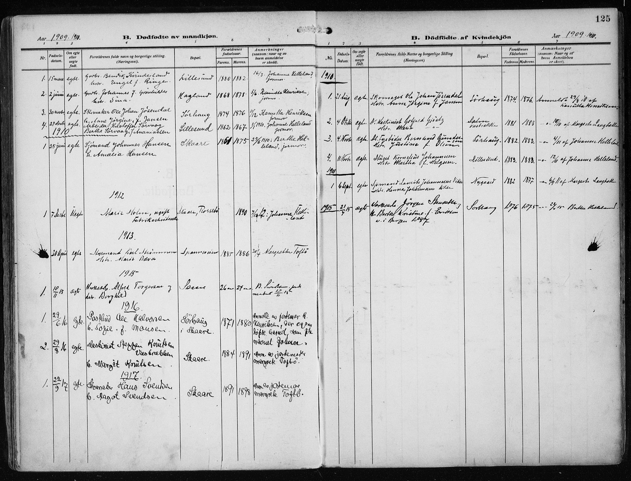 SAST, Haugesund sokneprestkontor, H/Ha/Haa/L0010: Parish register (official) no. A 10, 1909-1935, p. 125