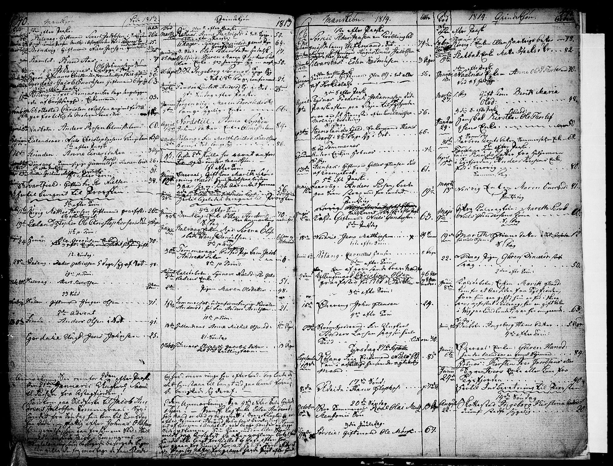 SAT, Ministerialprotokoller, klokkerbøker og fødselsregistre - Nordland, 859/L0841: Parish register (official) no. 859A01, 1766-1821, p. 440-441