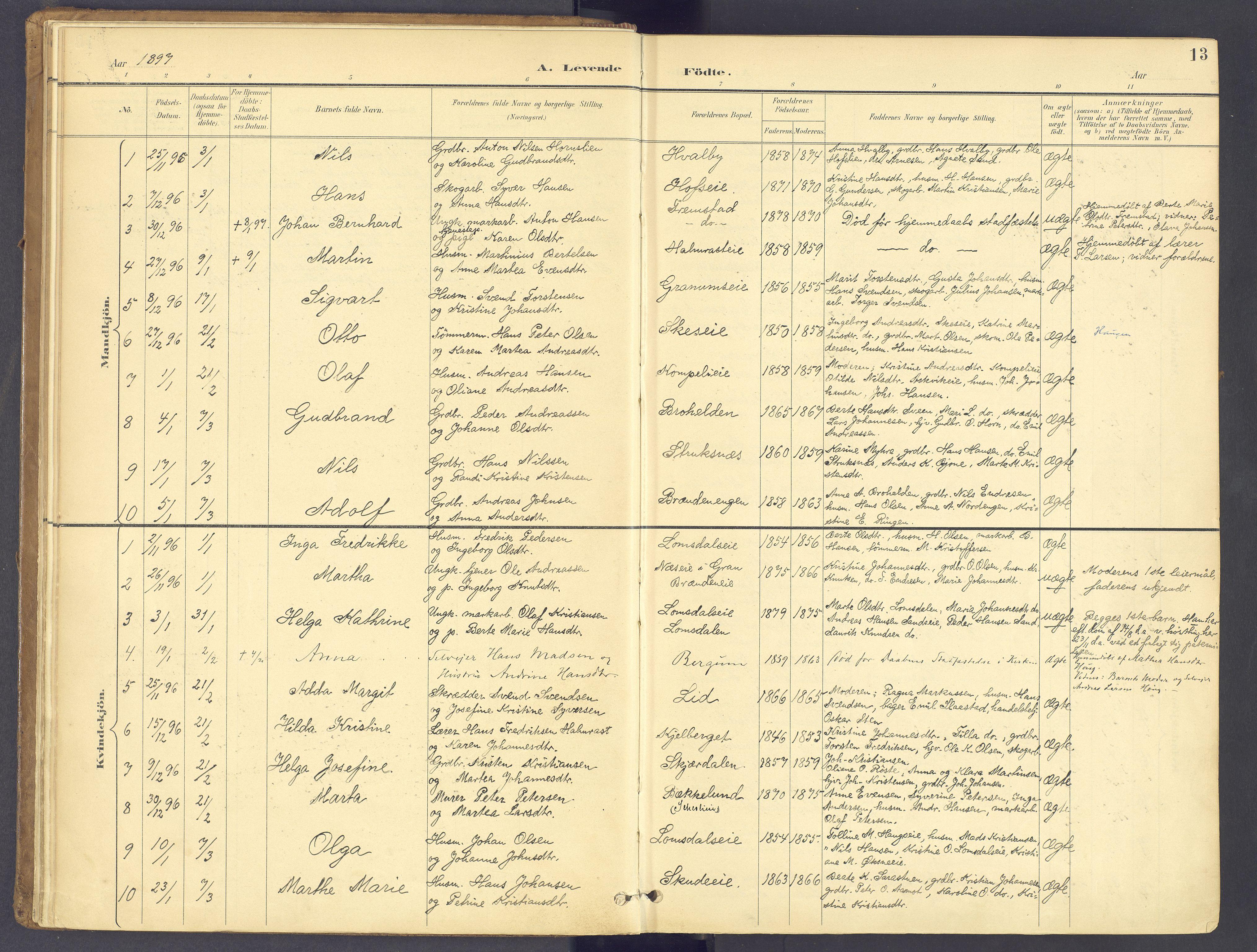 SAH, Søndre Land prestekontor, K/L0006: Parish register (official) no. 6, 1895-1904, p. 13