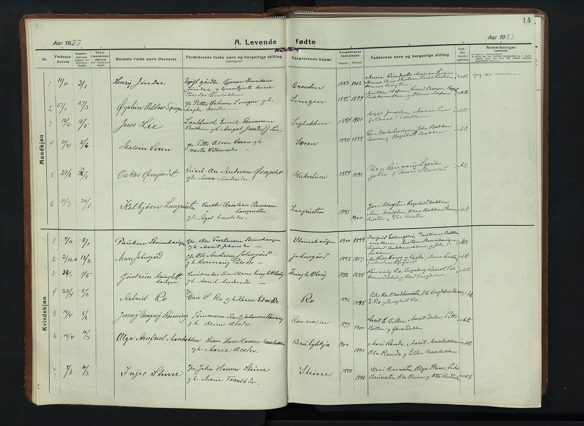 SAH, Sel prestekontor, Parish register (copy) no. 6, 1923-1953, p. 14