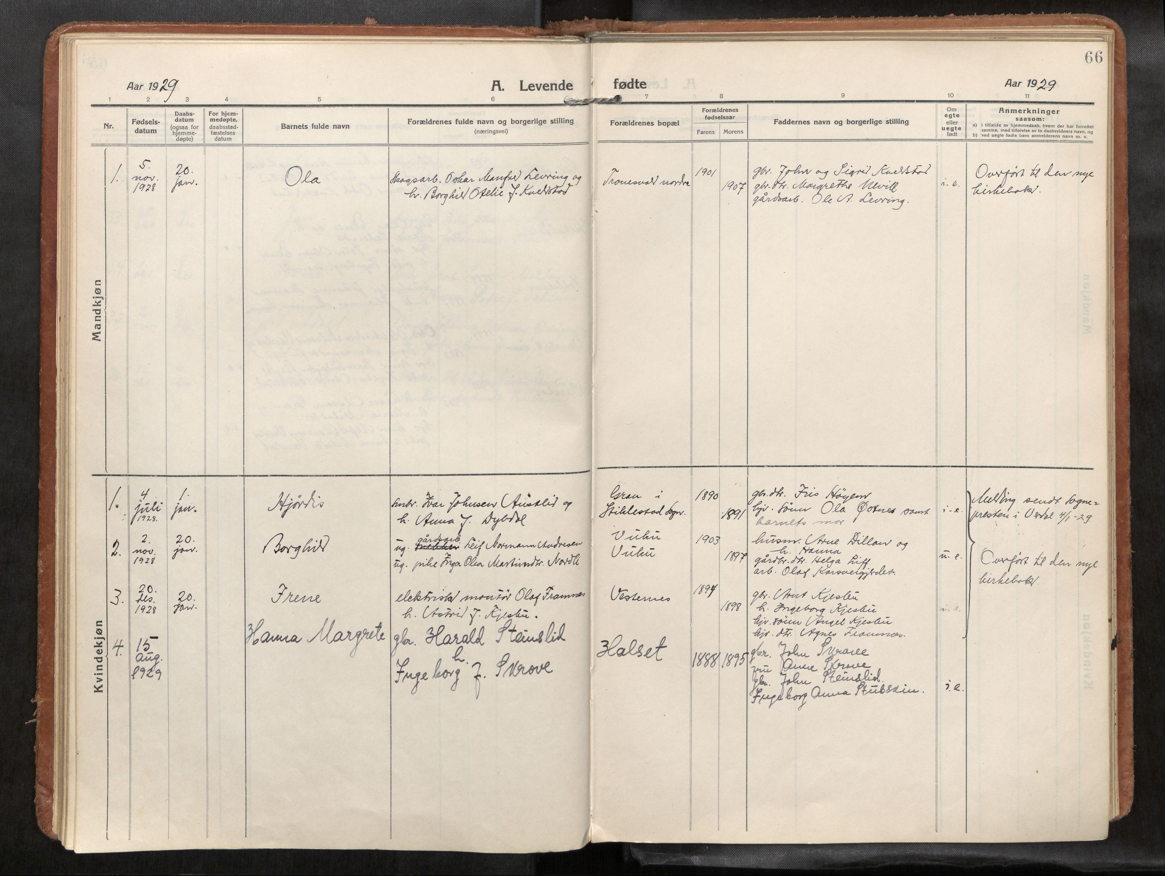 SAT, Verdal sokneprestkontor*, Parish register (official) no. 1, 1916-1928, p. 66