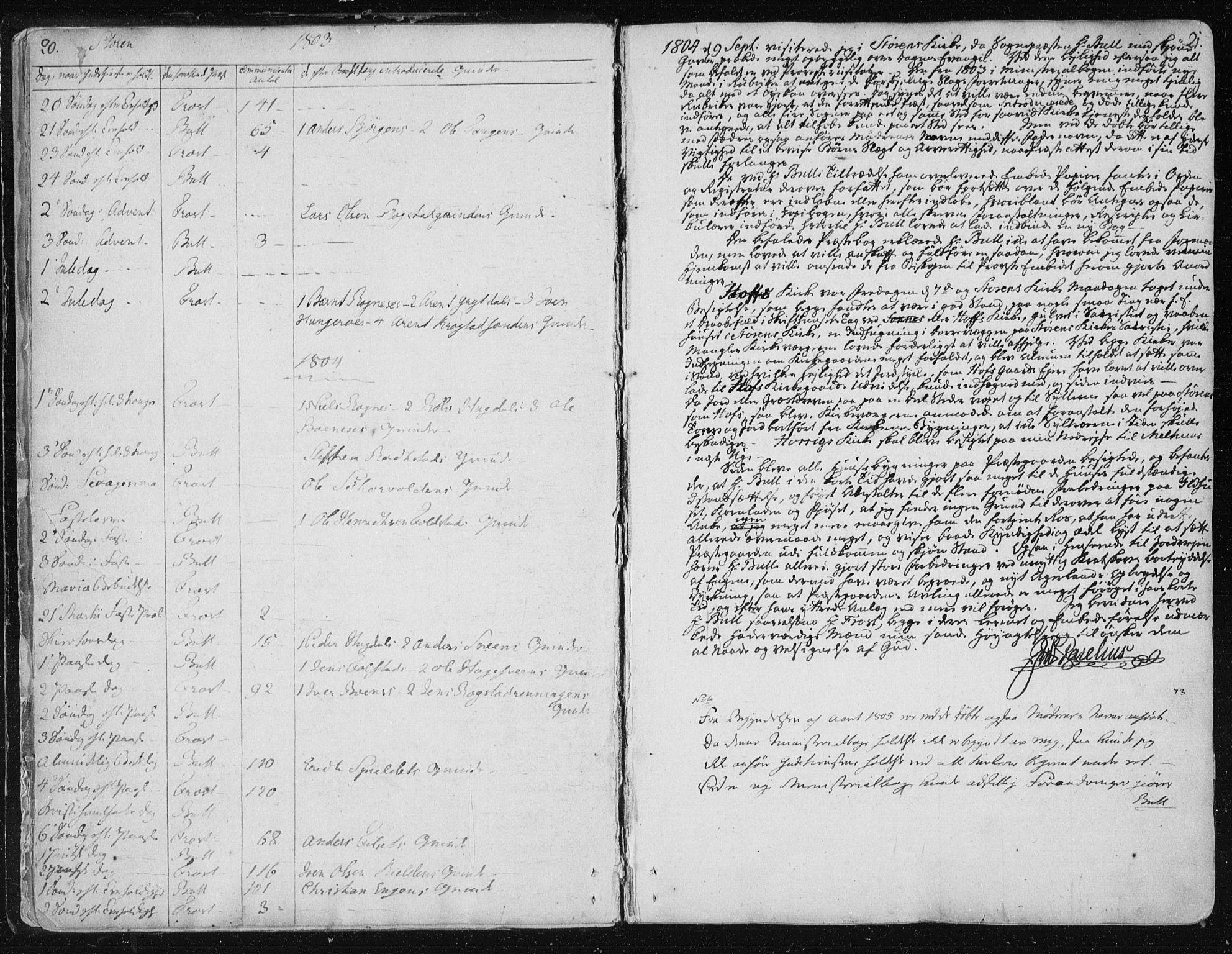 SAT, Ministerialprotokoller, klokkerbøker og fødselsregistre - Sør-Trøndelag, 687/L0992: Parish register (official) no. 687A03 /1, 1788-1815, p. 20-21