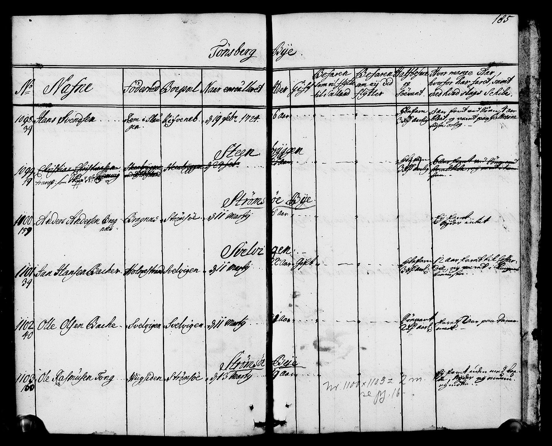 SAKO, Drammen innrulleringsdistrikt, F/Fa/L0002: Hovedrulle, 1723-1726, p. 186