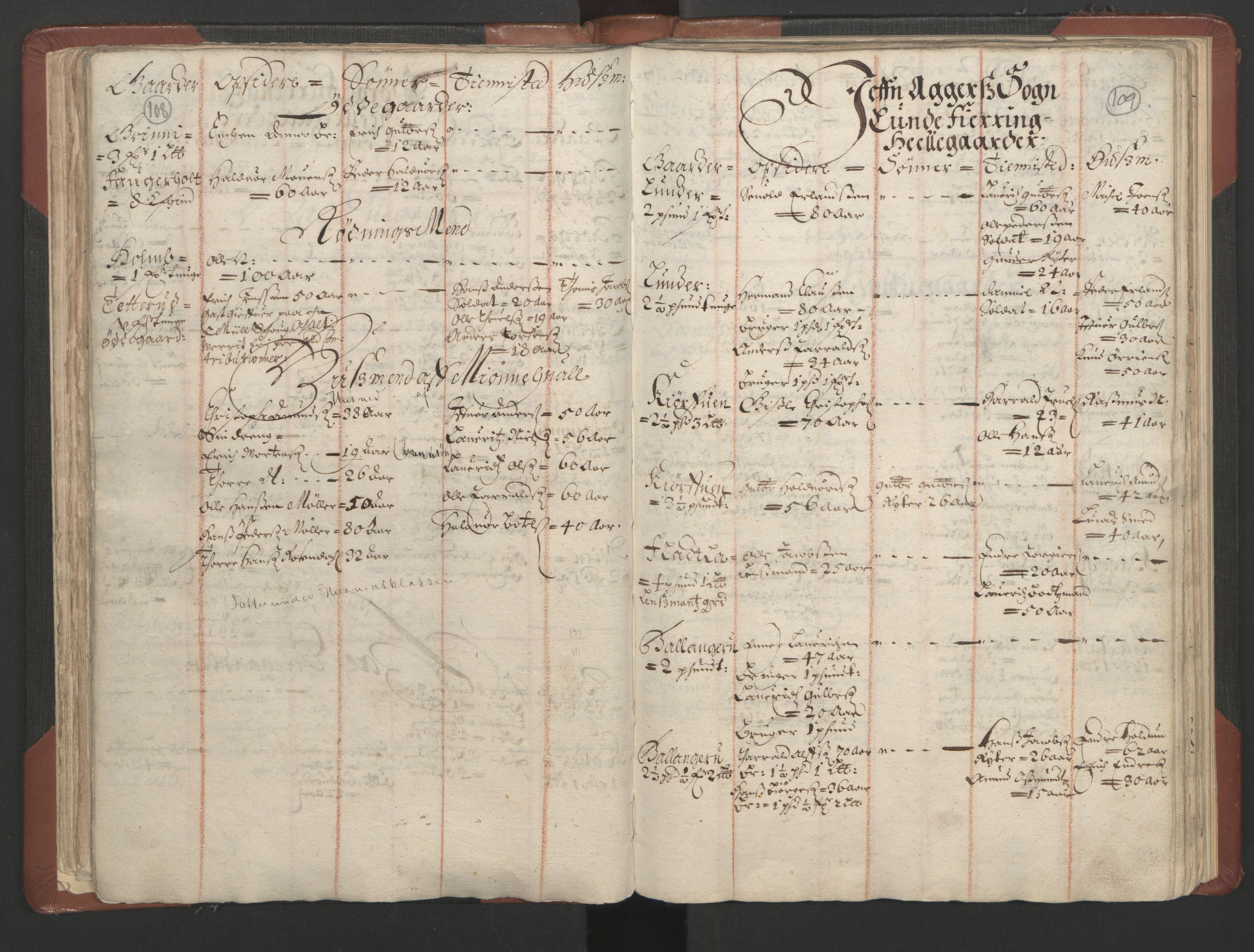 RA, Bailiff's Census 1664-1666, no. 4: Hadeland and Valdres fogderi and Gudbrandsdal fogderi, 1664, p. 108-109