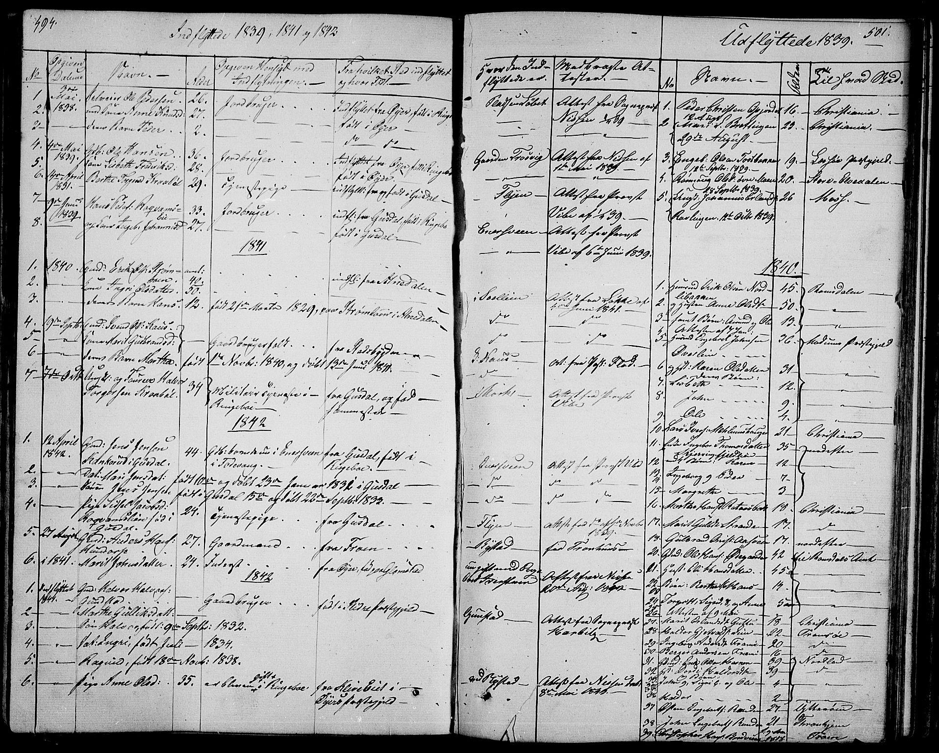 SAH, Ringebu prestekontor, Parish register (copy) no. 2, 1839-1853, p. 494-501