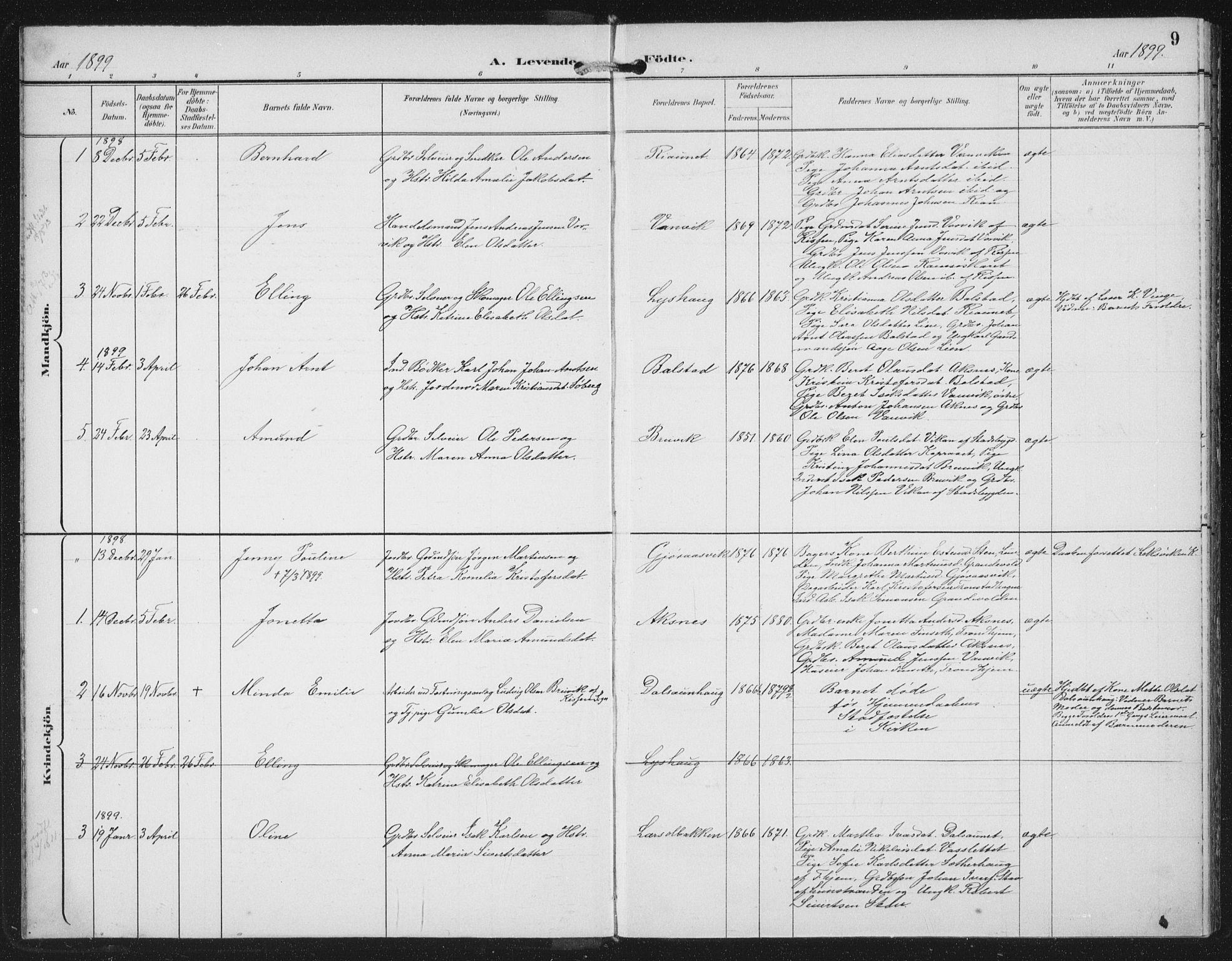 SAT, Ministerialprotokoller, klokkerbøker og fødselsregistre - Nord-Trøndelag, 702/L0024: Parish register (official) no. 702A02, 1898-1914, p. 9