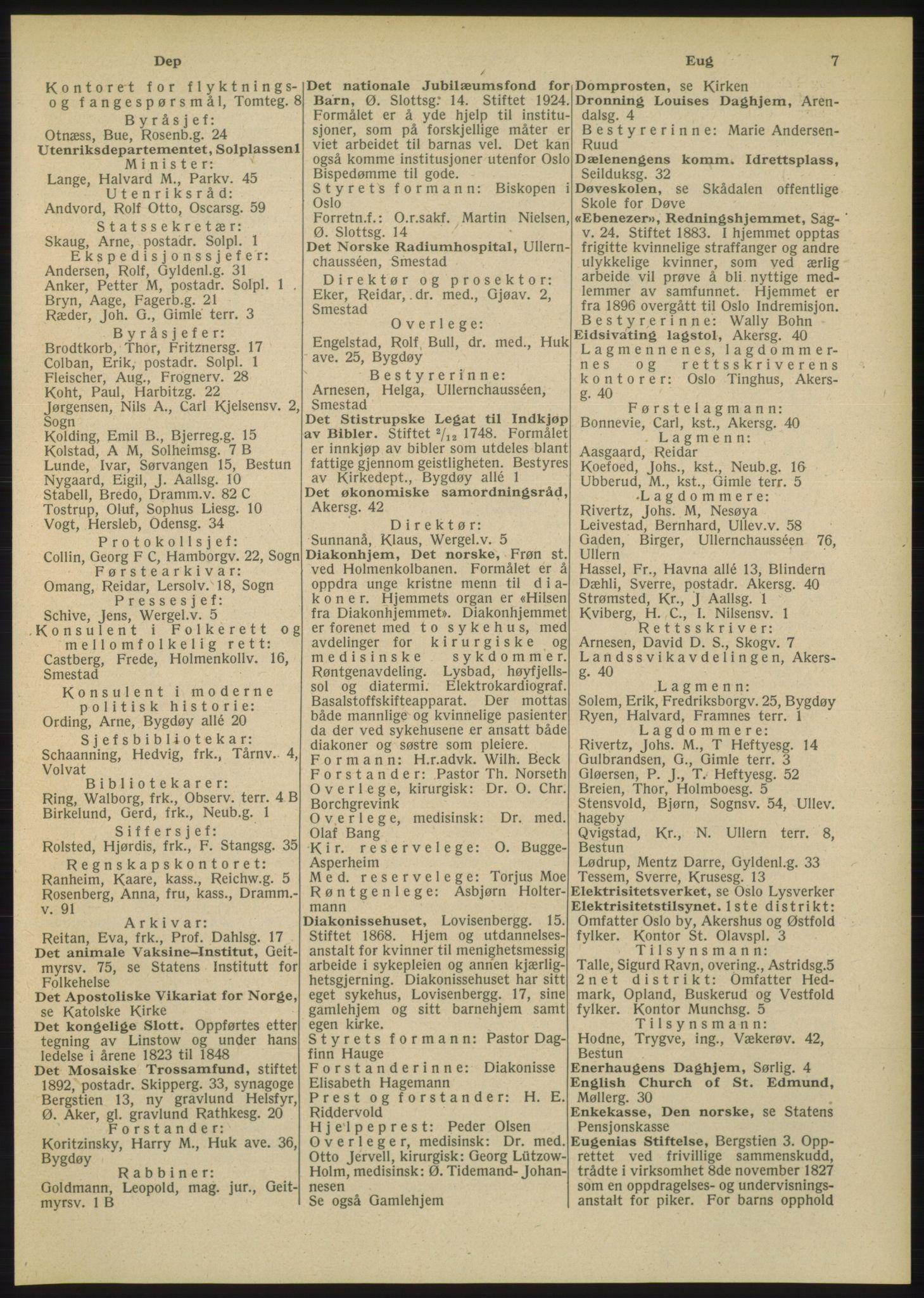 PUBL, Kristiania/Oslo adressebok, 1948, p. 7