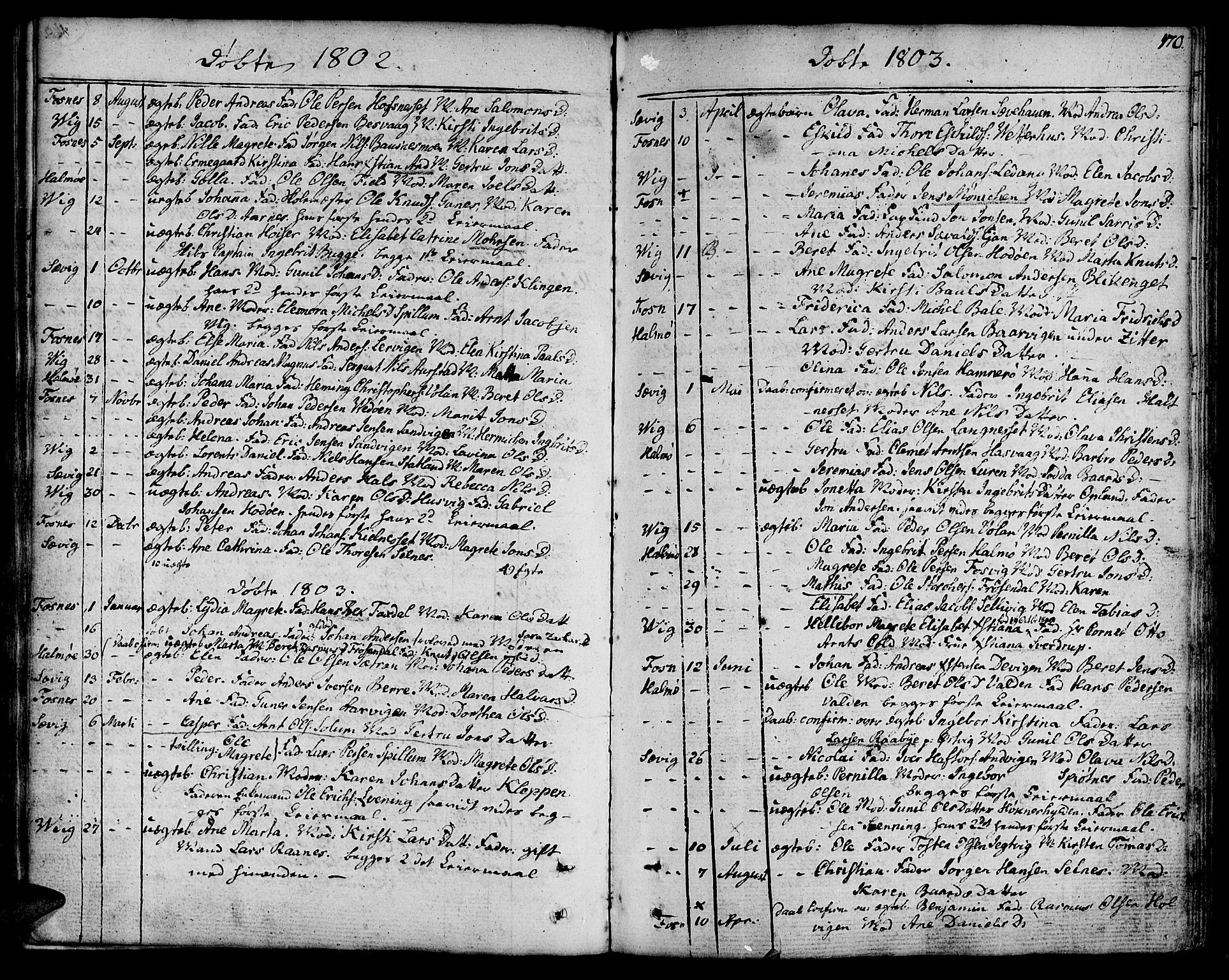 SAT, Ministerialprotokoller, klokkerbøker og fødselsregistre - Nord-Trøndelag, 773/L0608: Parish register (official) no. 773A02, 1784-1816, p. 170