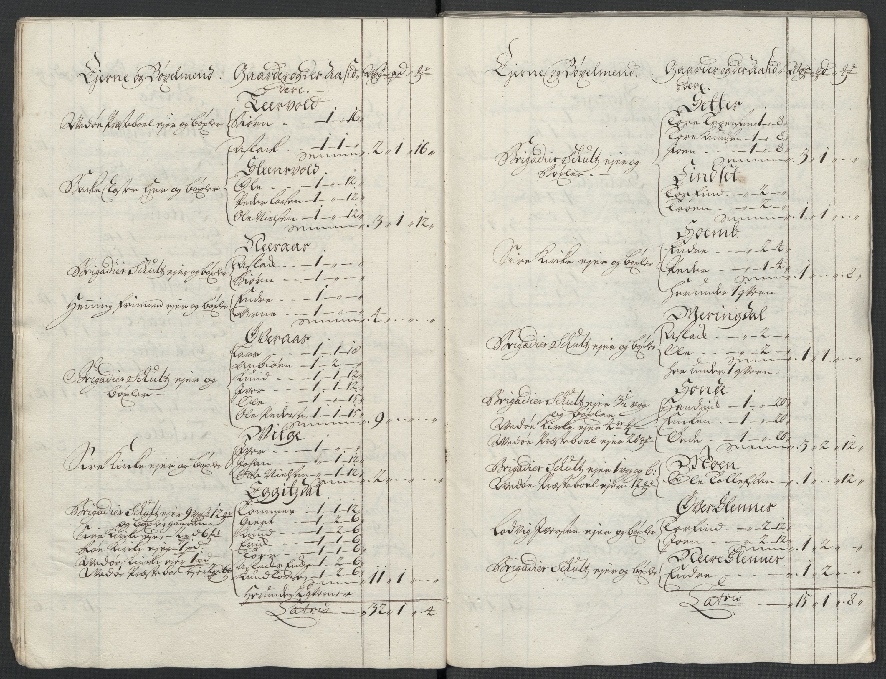 RA, Rentekammeret inntil 1814, Reviderte regnskaper, Fogderegnskap, R55/L3658: Fogderegnskap Romsdal, 1707-1708, p. 29
